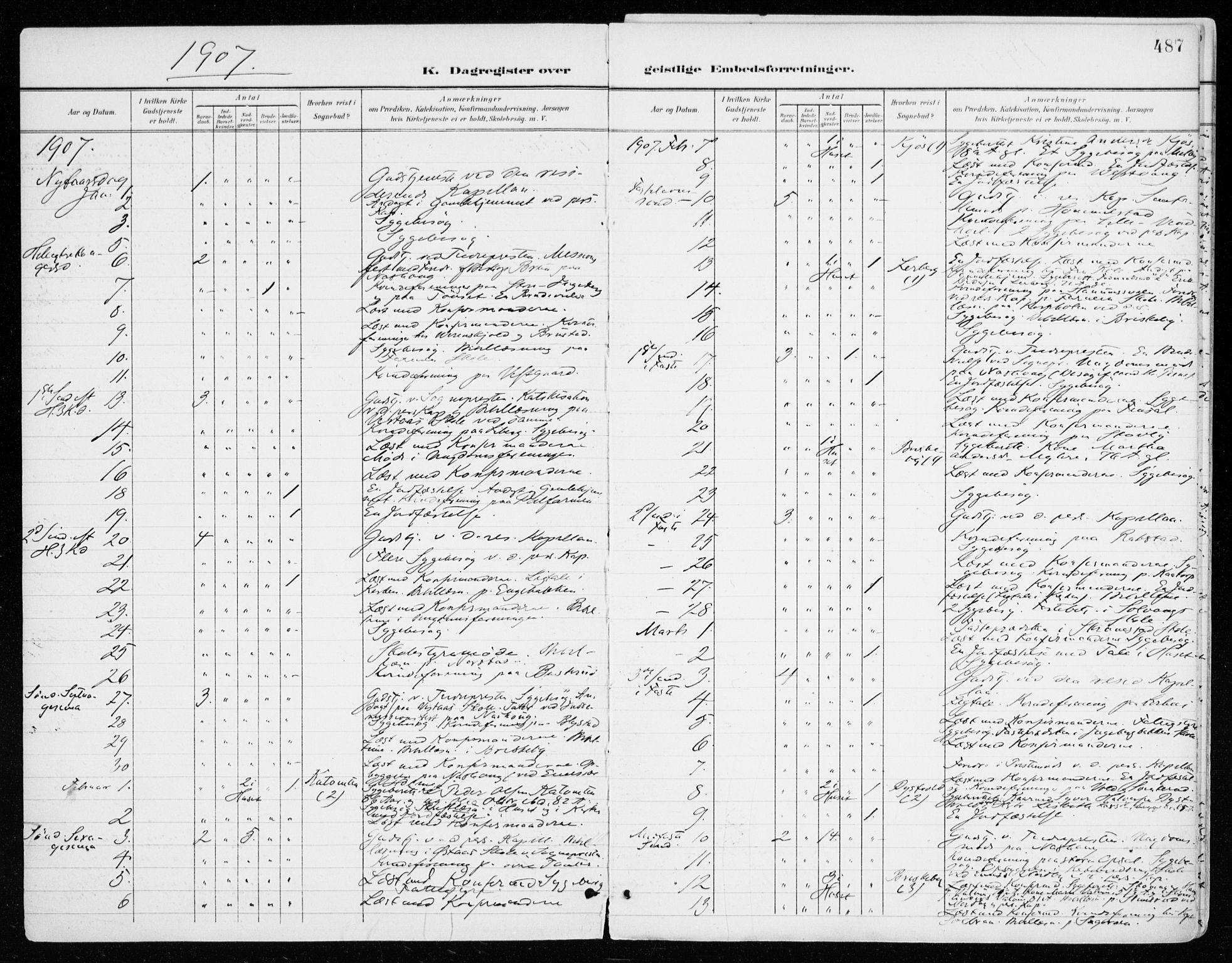 SAH, Vang prestekontor, Hedmark, H/Ha/Haa/L0021: Parish register (official) no. 21, 1902-1917, p. 487