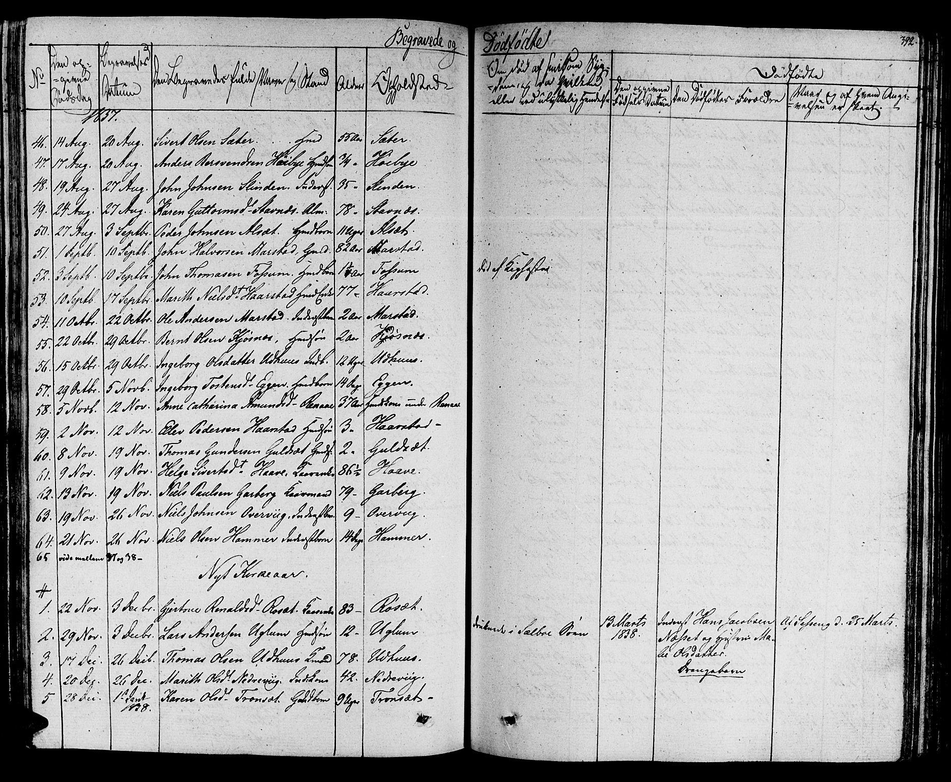 SAT, Ministerialprotokoller, klokkerbøker og fødselsregistre - Sør-Trøndelag, 695/L1143: Parish register (official) no. 695A05 /1, 1824-1842, p. 392