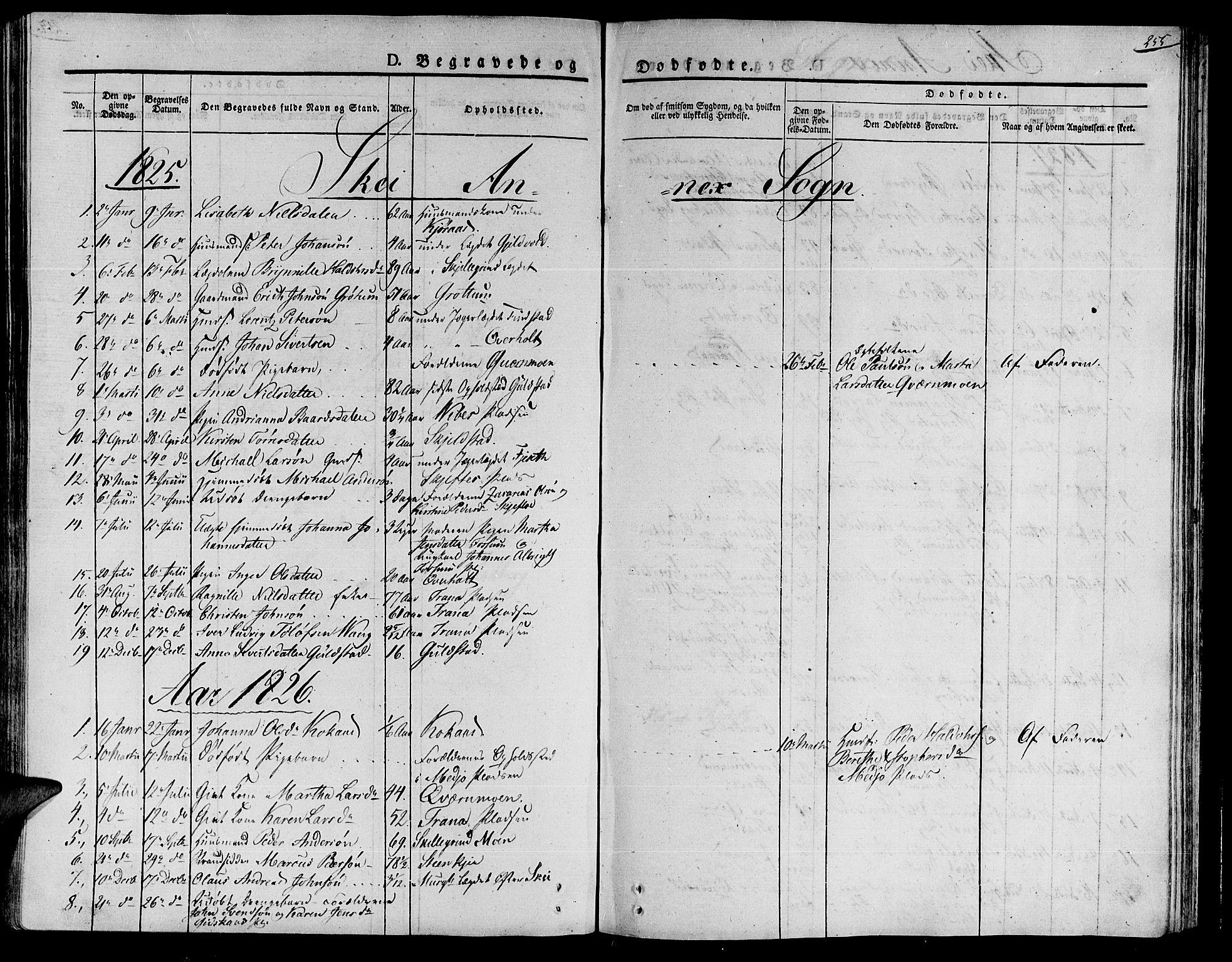 SAT, Ministerialprotokoller, klokkerbøker og fødselsregistre - Nord-Trøndelag, 735/L0336: Parish register (official) no. 735A05 /2, 1825-1835, p. 255