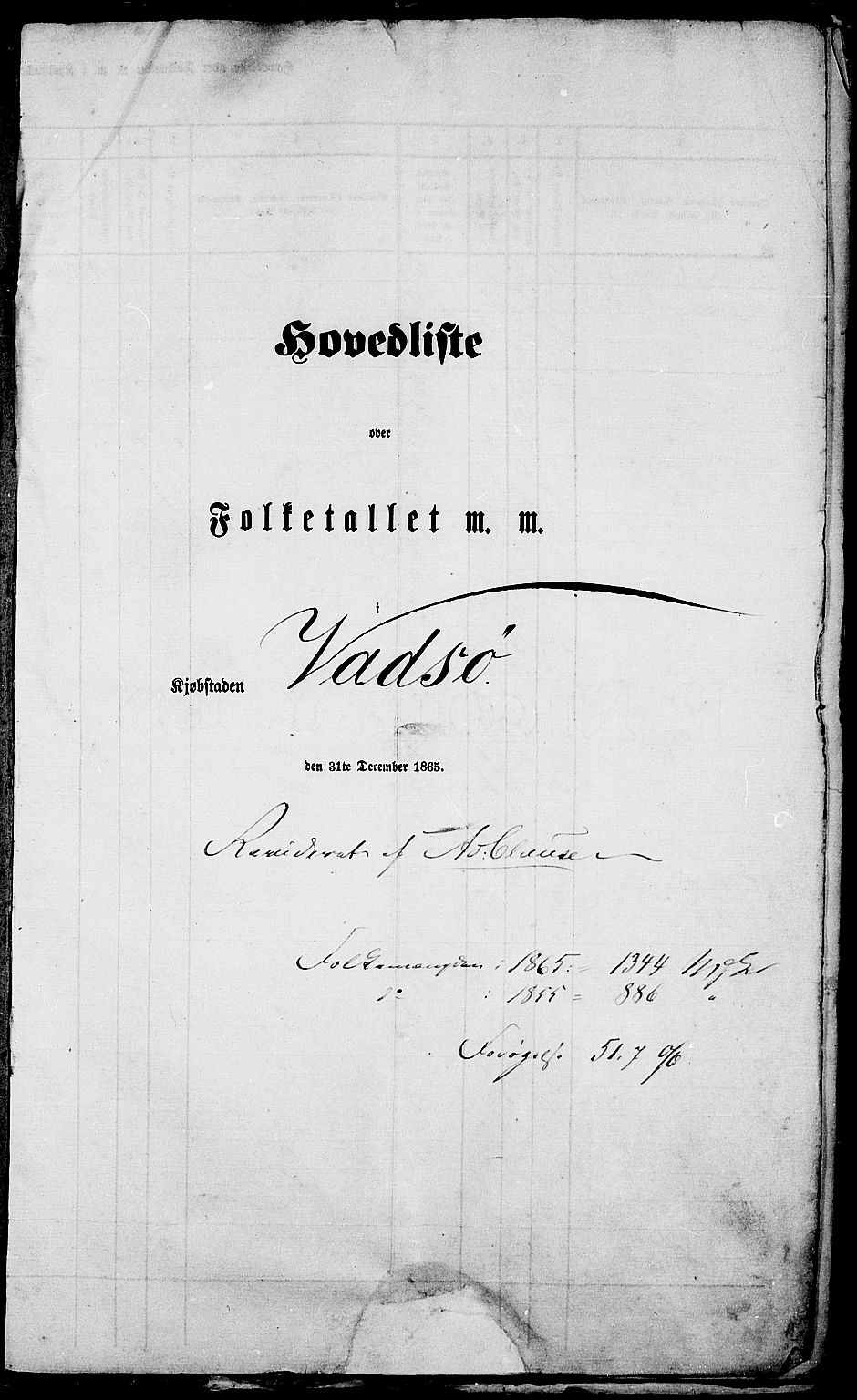 RA, 1865 census for Vadsø/Vadsø, 1865, p. 4