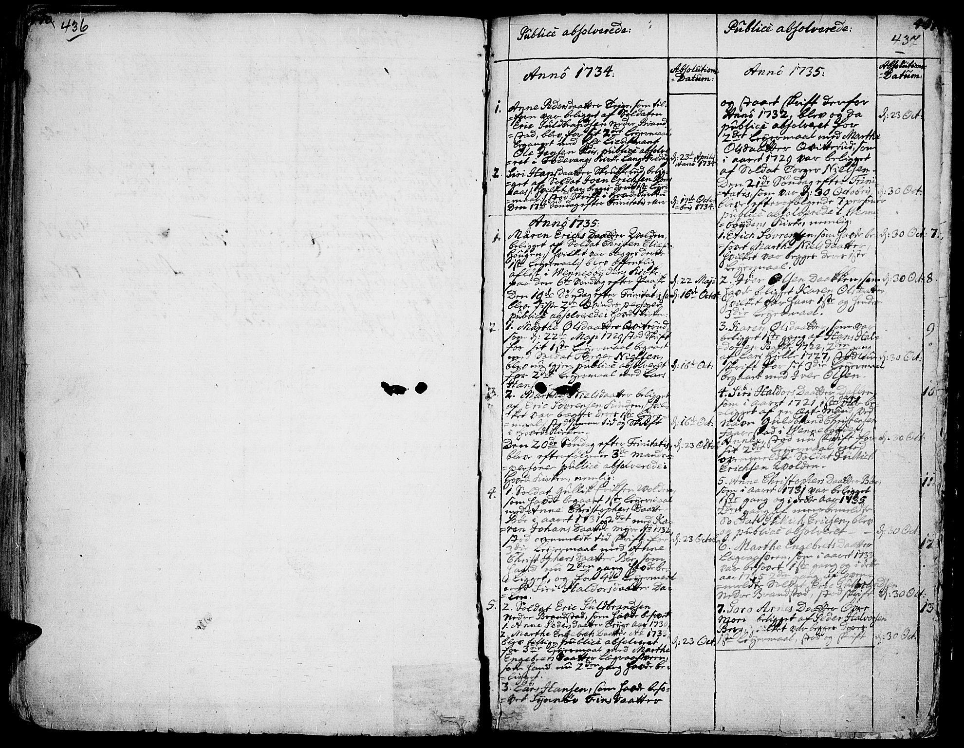 SAH, Ringebu prestekontor, Parish register (official) no. 2, 1734-1780, p. 436-437
