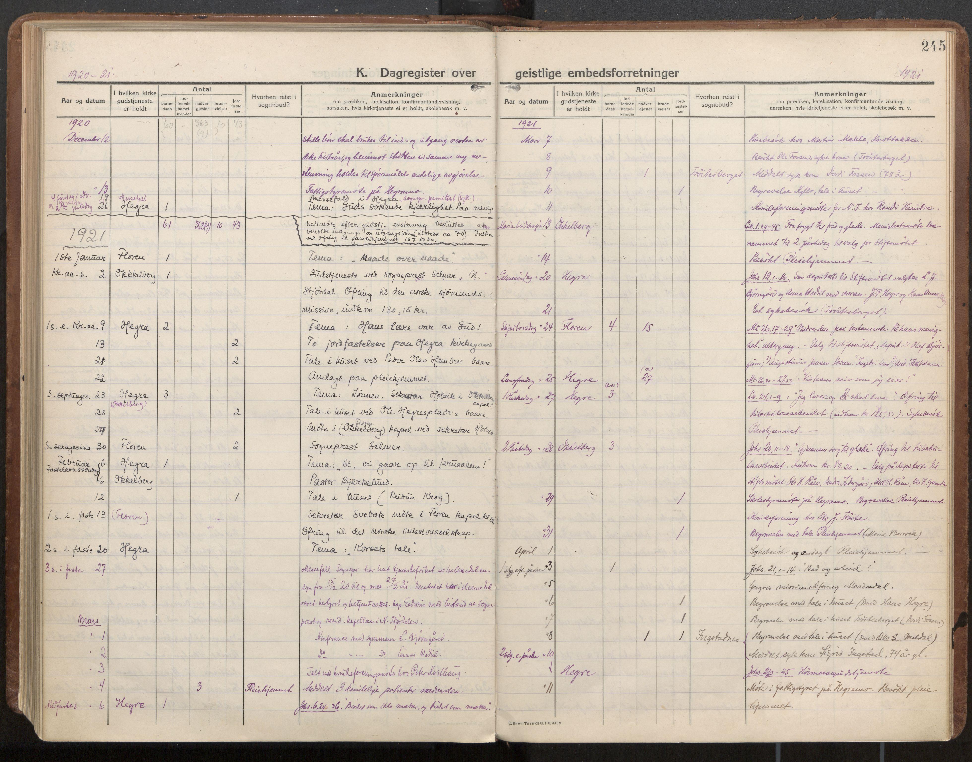 SAT, Ministerialprotokoller, klokkerbøker og fødselsregistre - Nord-Trøndelag, 703/L0037: Parish register (official) no. 703A10, 1915-1932, p. 245