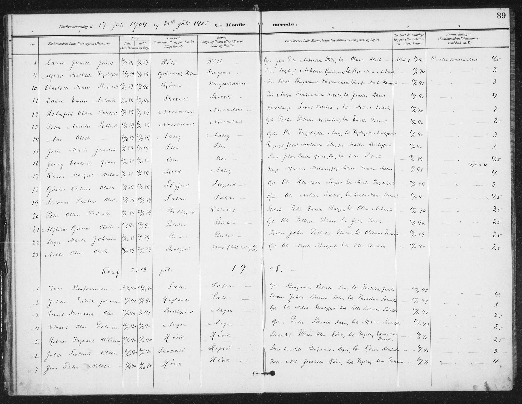 SAT, Ministerialprotokoller, klokkerbøker og fødselsregistre - Sør-Trøndelag, 658/L0723: Parish register (official) no. 658A02, 1897-1912, p. 89