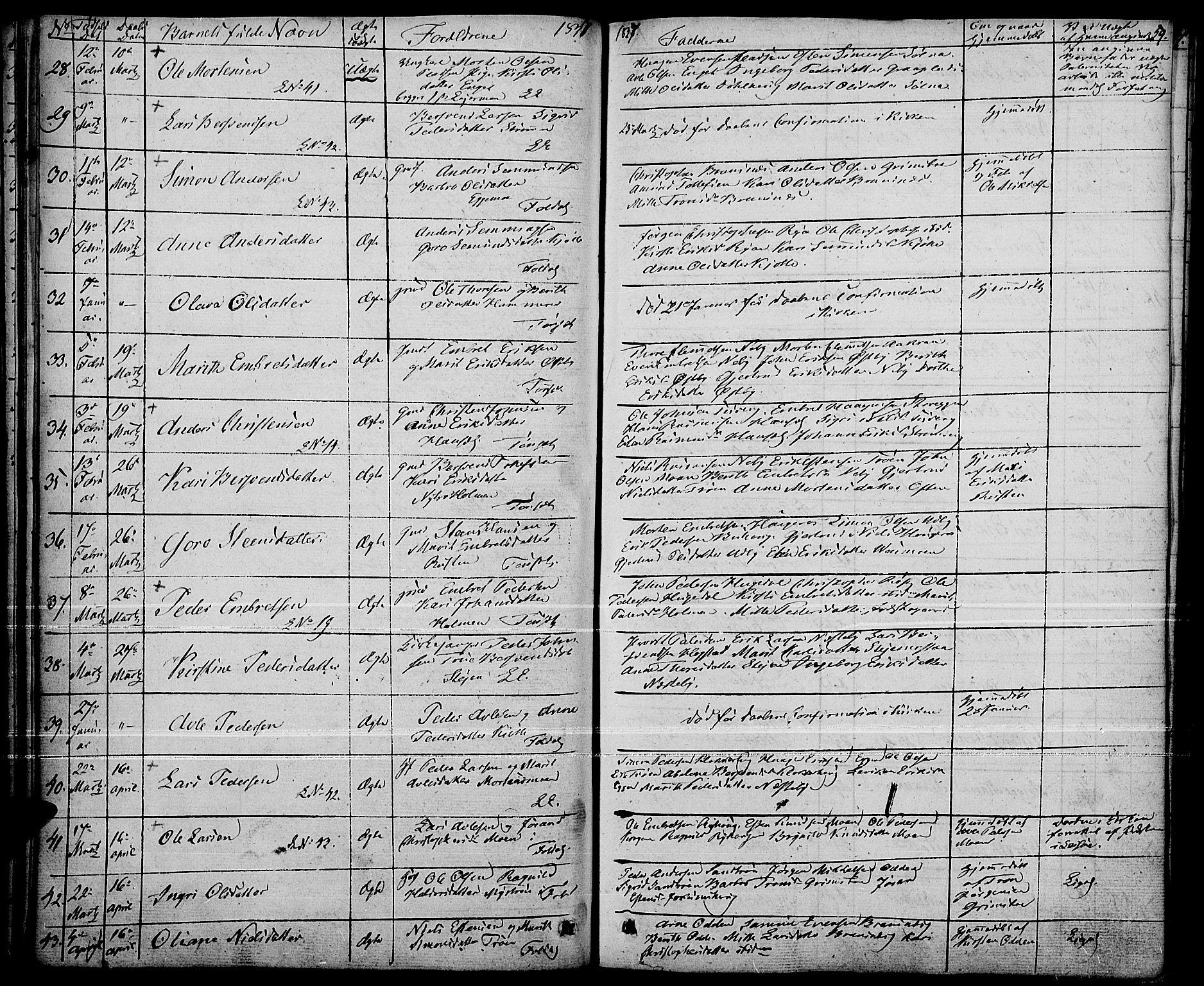 SAH, Tynset prestekontor, Parish register (official) no. 19, 1829-1847, p. 59