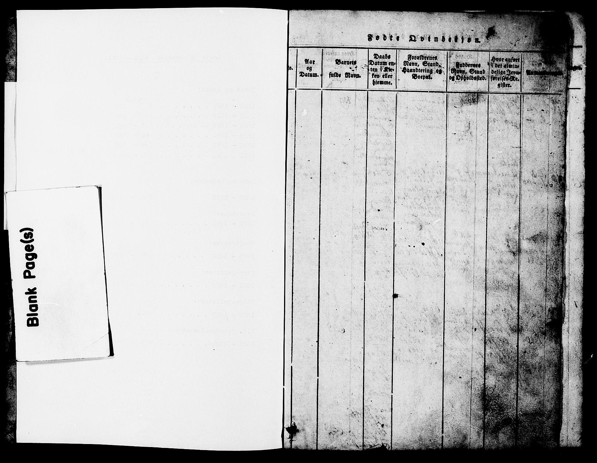 SAH, Lesja prestekontor, Parish register (copy) no. 1, 1820-1831, p. 1
