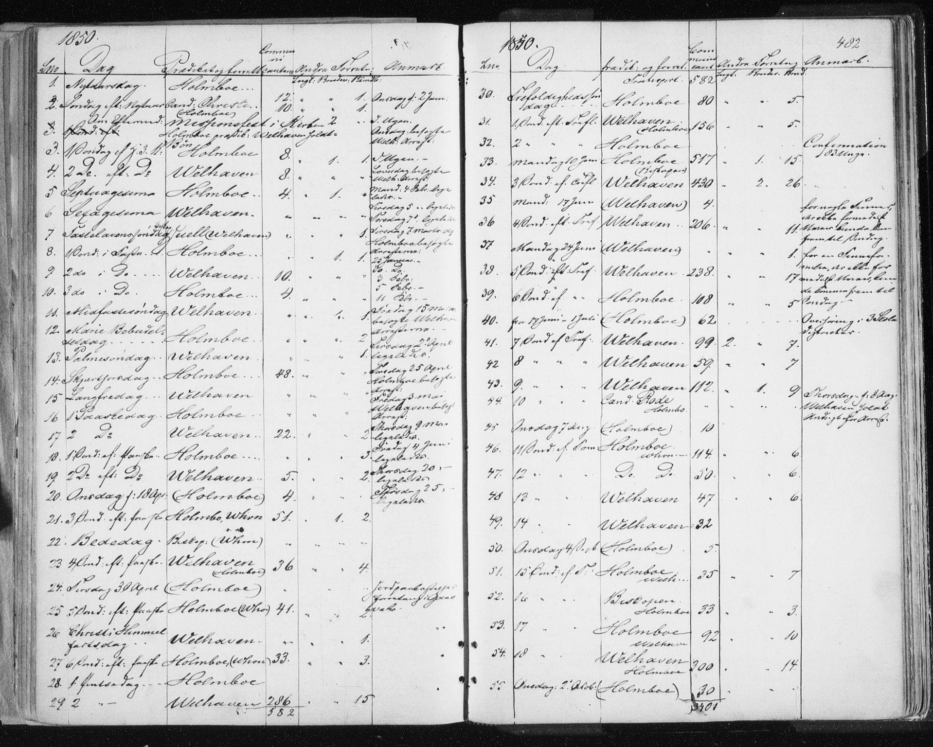 SATØ, Tromsø sokneprestkontor/stiftsprosti/domprosti, G/Ga/L0010kirke: Parish register (official) no. 10, 1848-1855, p. 482