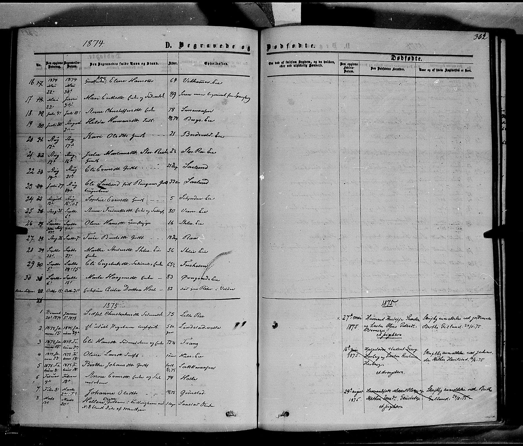 SAH, Stange prestekontor, K/L0013: Parish register (official) no. 13, 1862-1879, p. 362