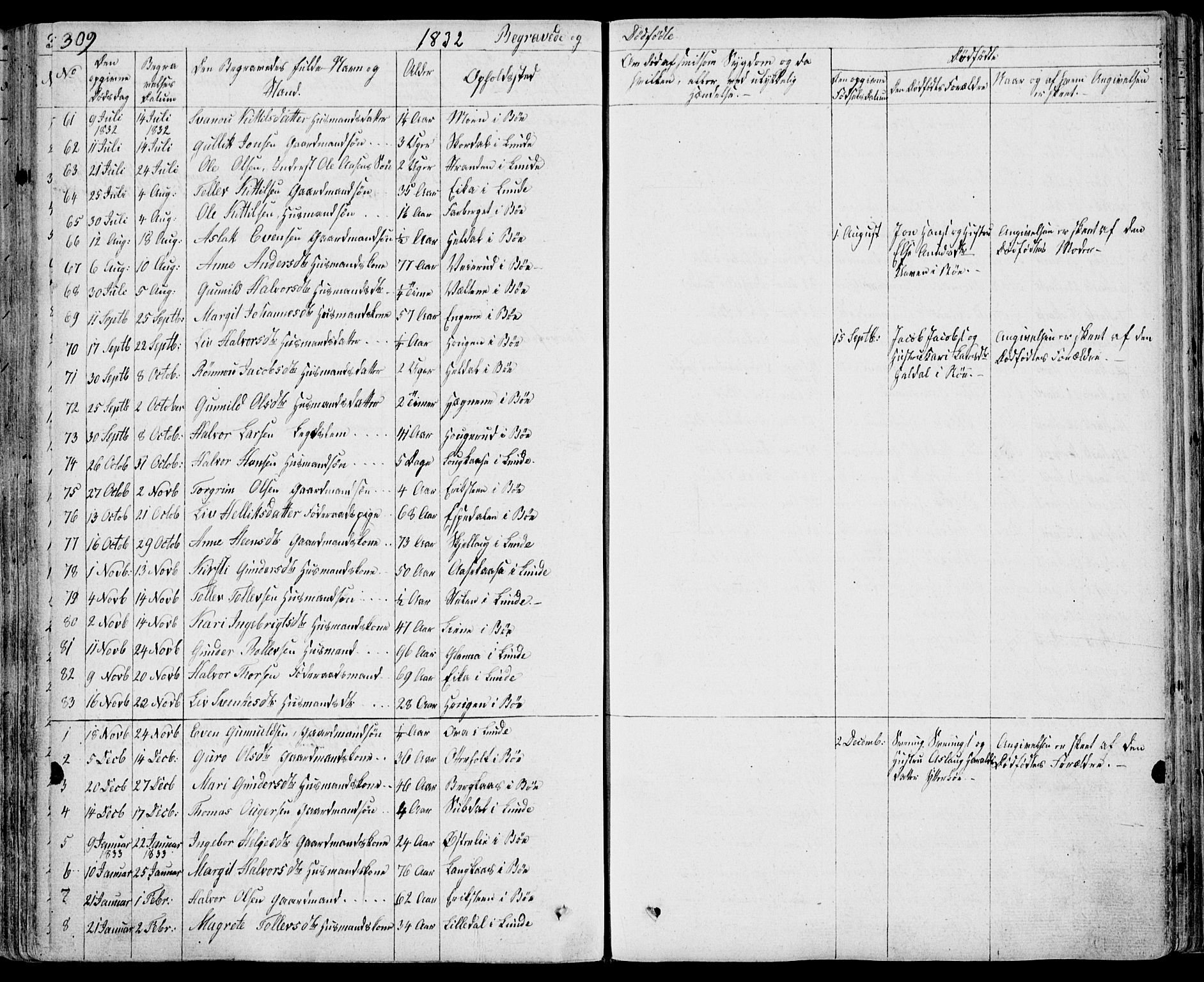 SAKO, Bø kirkebøker, F/Fa/L0007: Parish register (official) no. 7, 1831-1848, p. 309