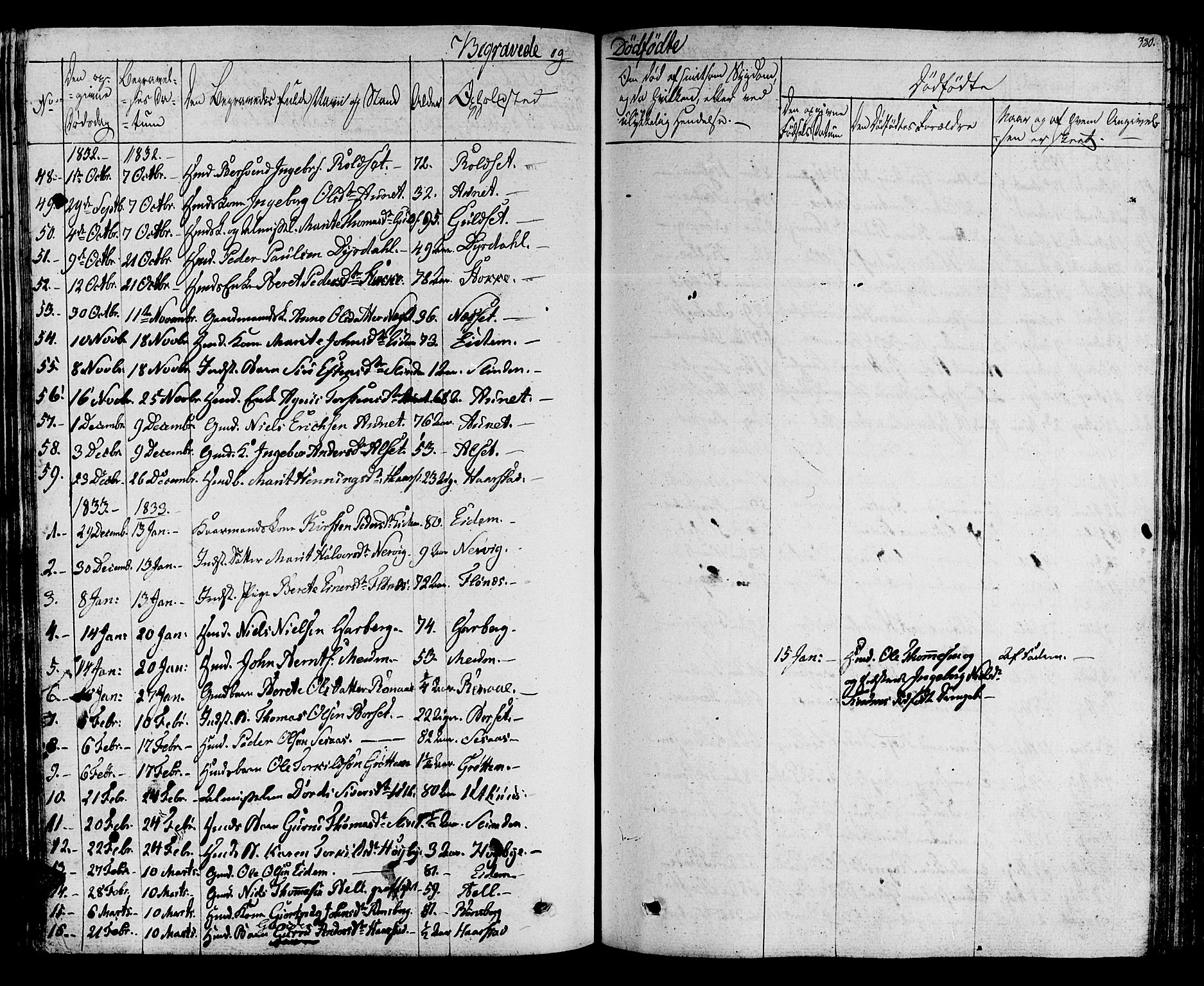 SAT, Ministerialprotokoller, klokkerbøker og fødselsregistre - Sør-Trøndelag, 695/L1143: Parish register (official) no. 695A05 /1, 1824-1842, p. 380