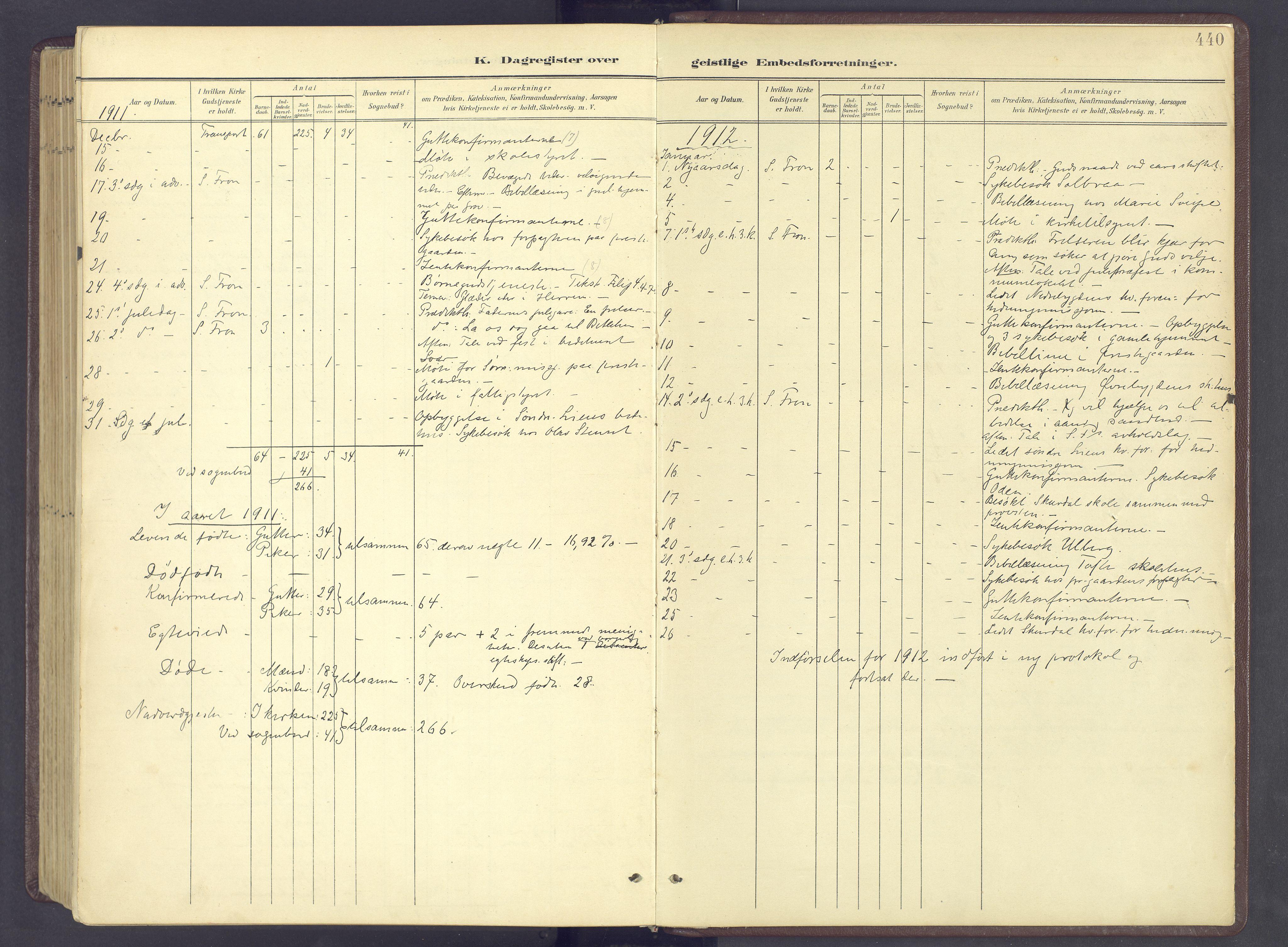 SAH, Sør-Fron prestekontor, H/Ha/Haa/L0004: Parish register (official) no. 4, 1898-1919, p. 440