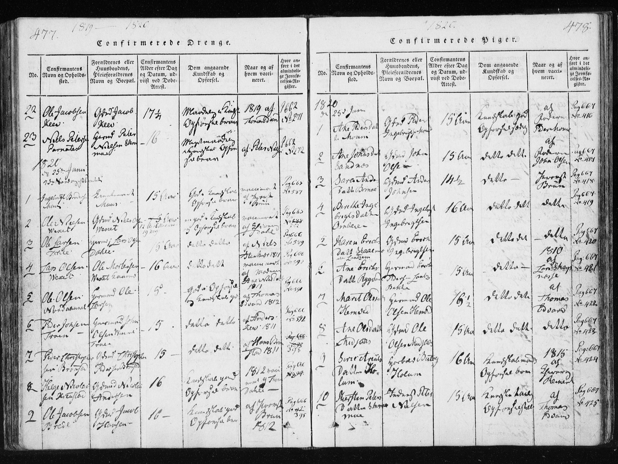 SAT, Ministerialprotokoller, klokkerbøker og fødselsregistre - Nord-Trøndelag, 749/L0469: Parish register (official) no. 749A03, 1817-1857, p. 477-478