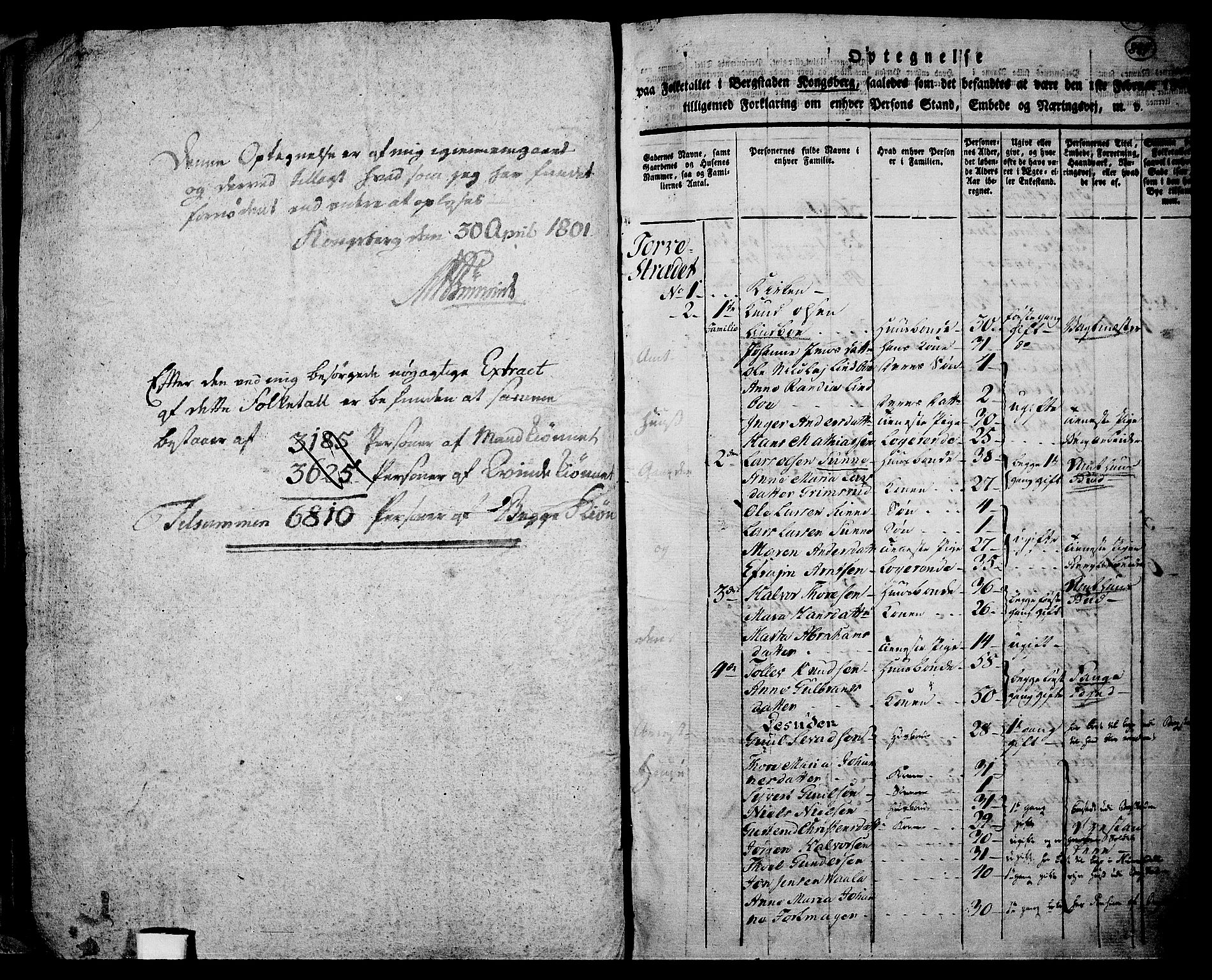 RA, 1801 census for 0604P Kongsberg, 1801, p. 881a