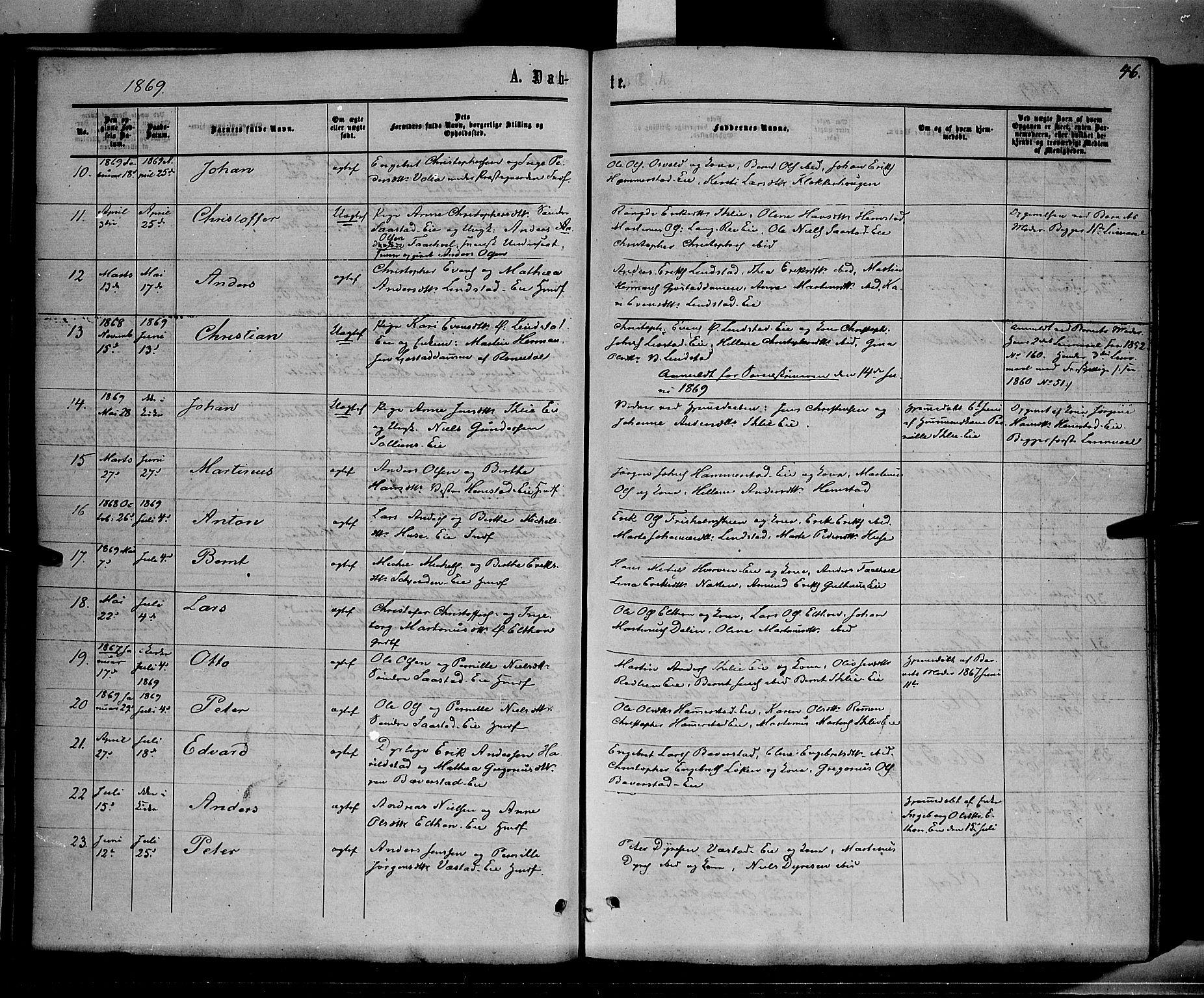 SAH, Stange prestekontor, K/L0013: Parish register (official) no. 13, 1862-1879, p. 46