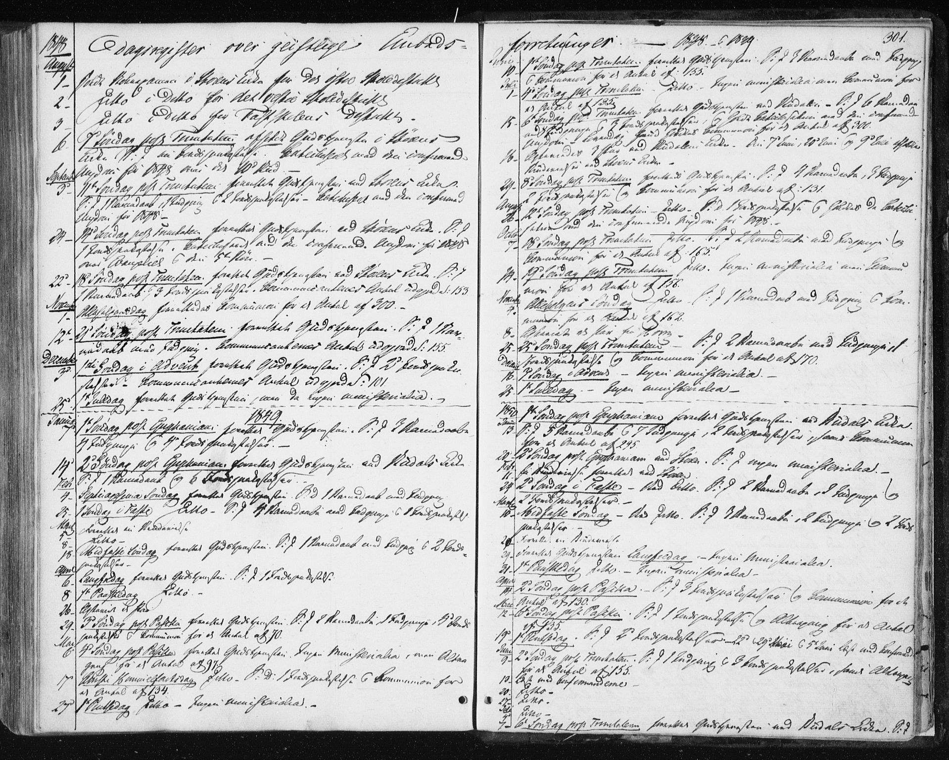 SAT, Ministerialprotokoller, klokkerbøker og fødselsregistre - Sør-Trøndelag, 687/L1000: Parish register (official) no. 687A06, 1848-1869, p. 301