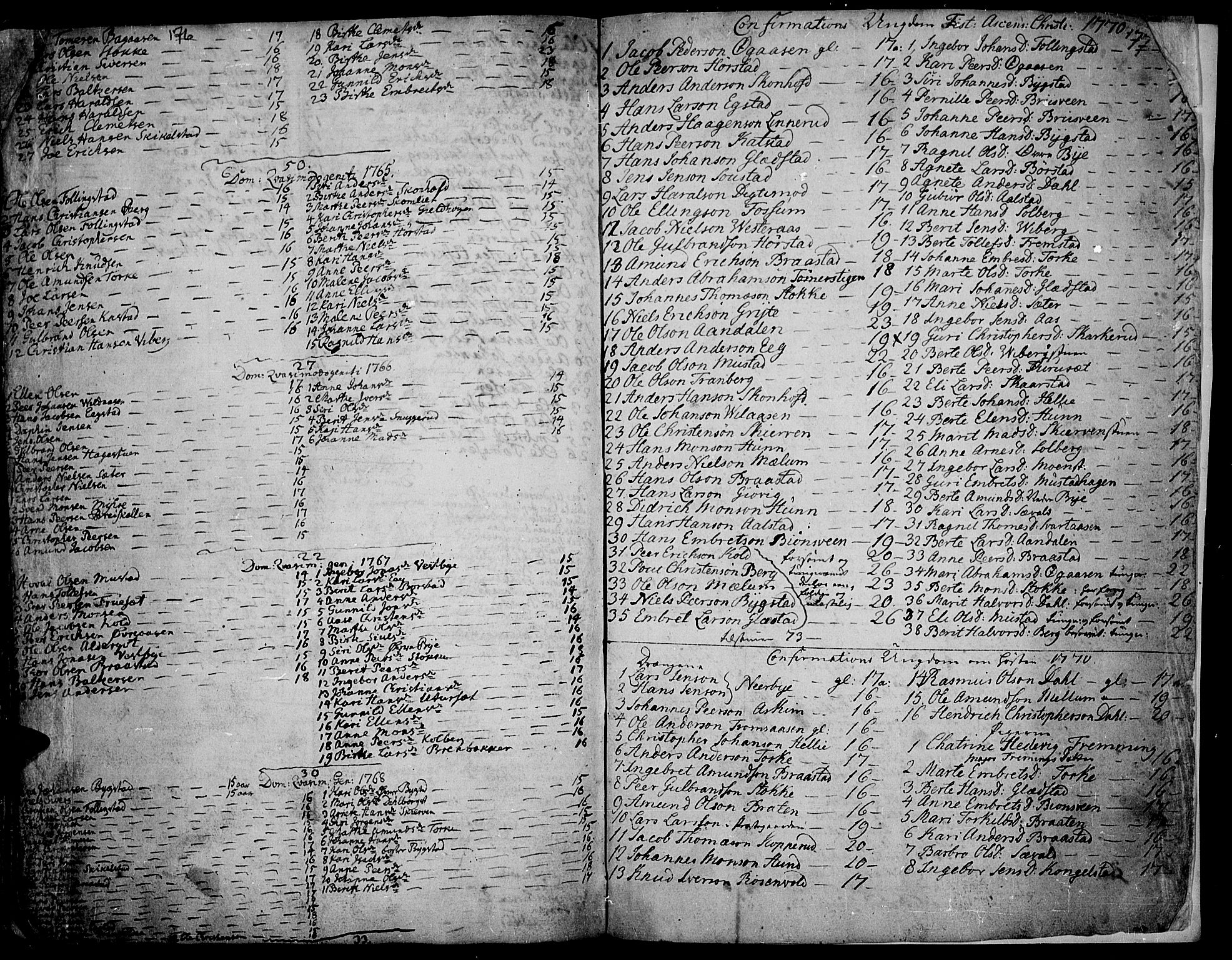 SAH, Vardal prestekontor, H/Ha/Haa/L0002: Parish register (official) no. 2, 1748-1776, p. 176-177