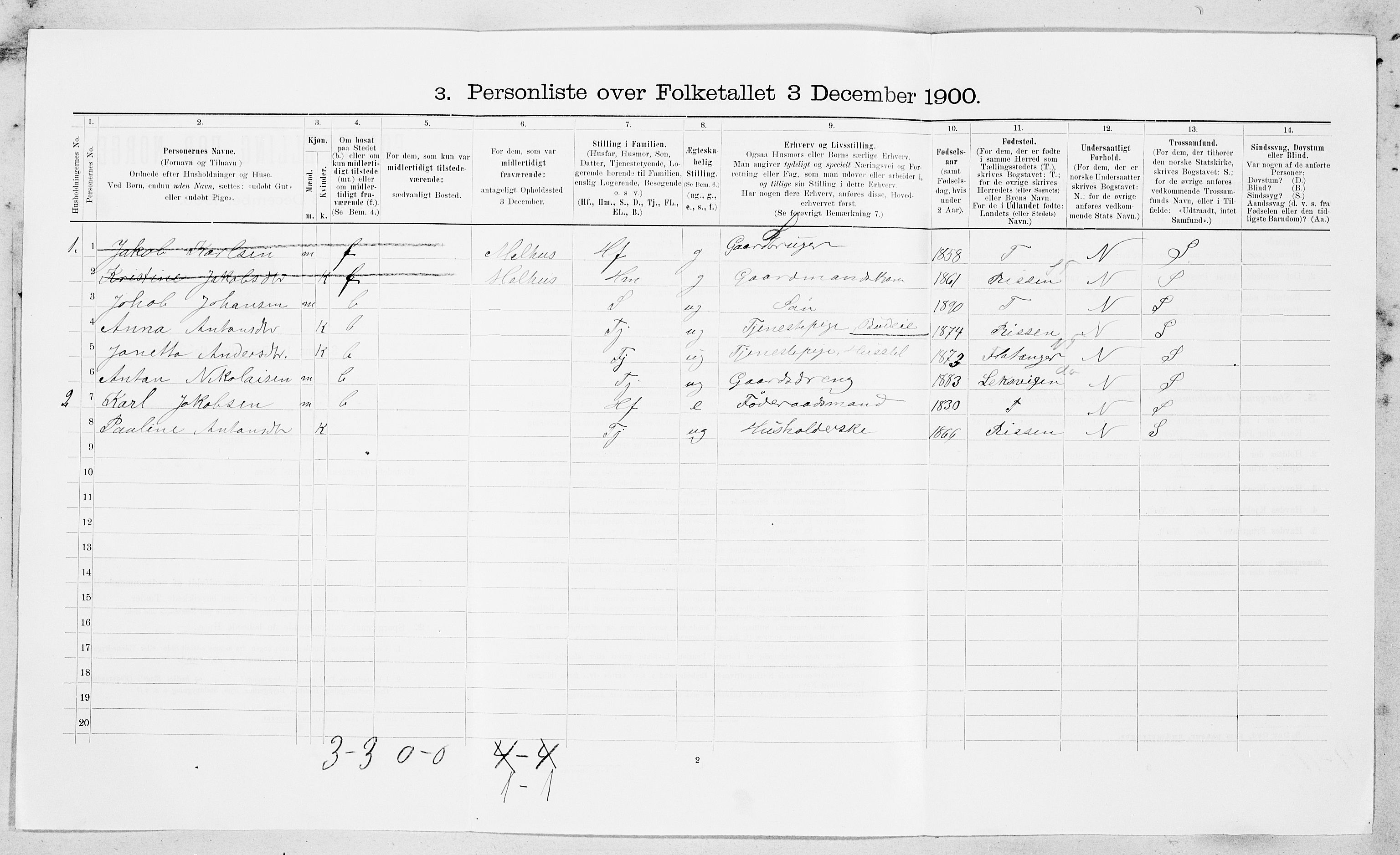 SAT, 1900 census for Stadsbygd, 1900, p. 413