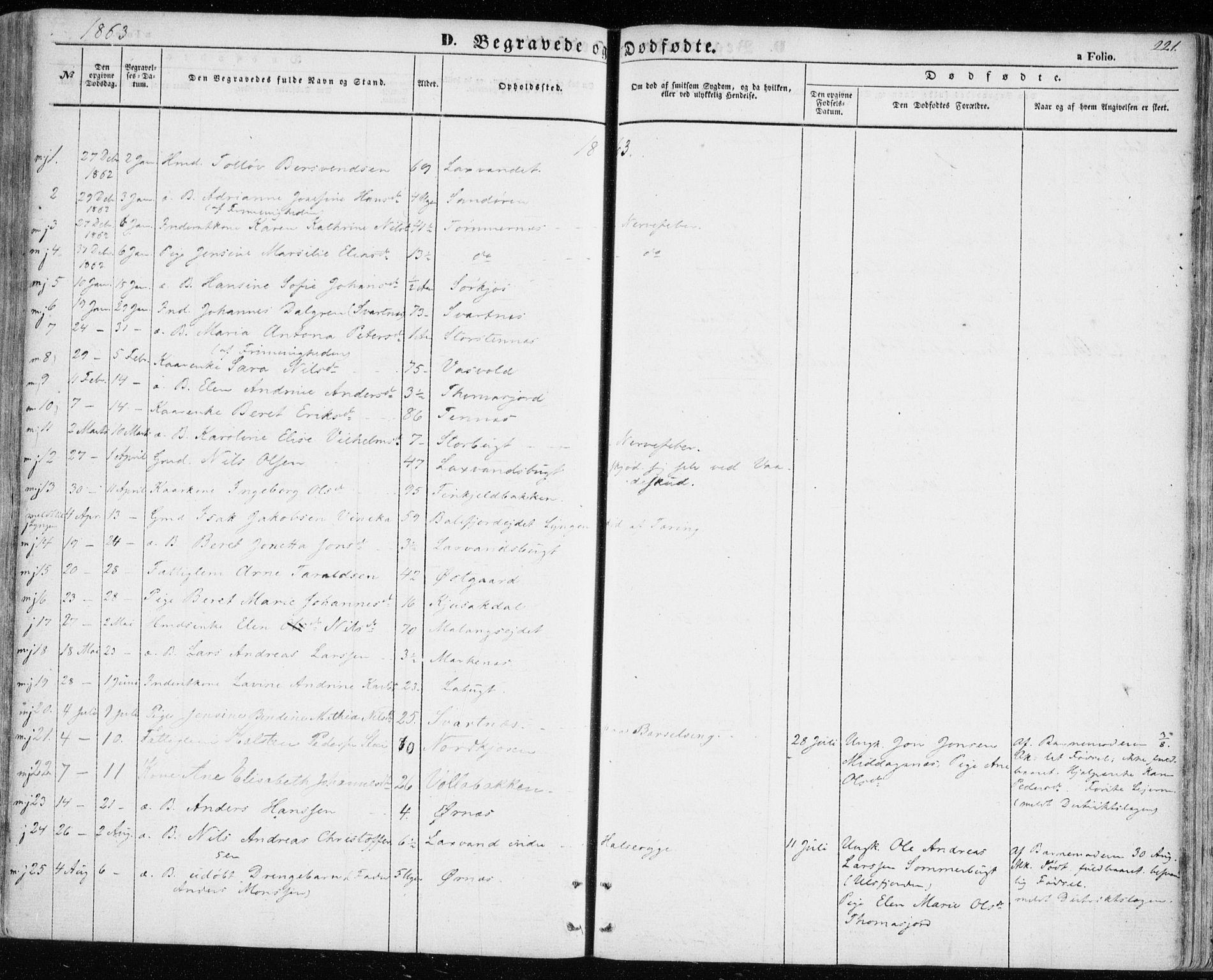 SATØ, Balsfjord sokneprestembete, Parish register (official) no. 3, 1856-1870, p. 221