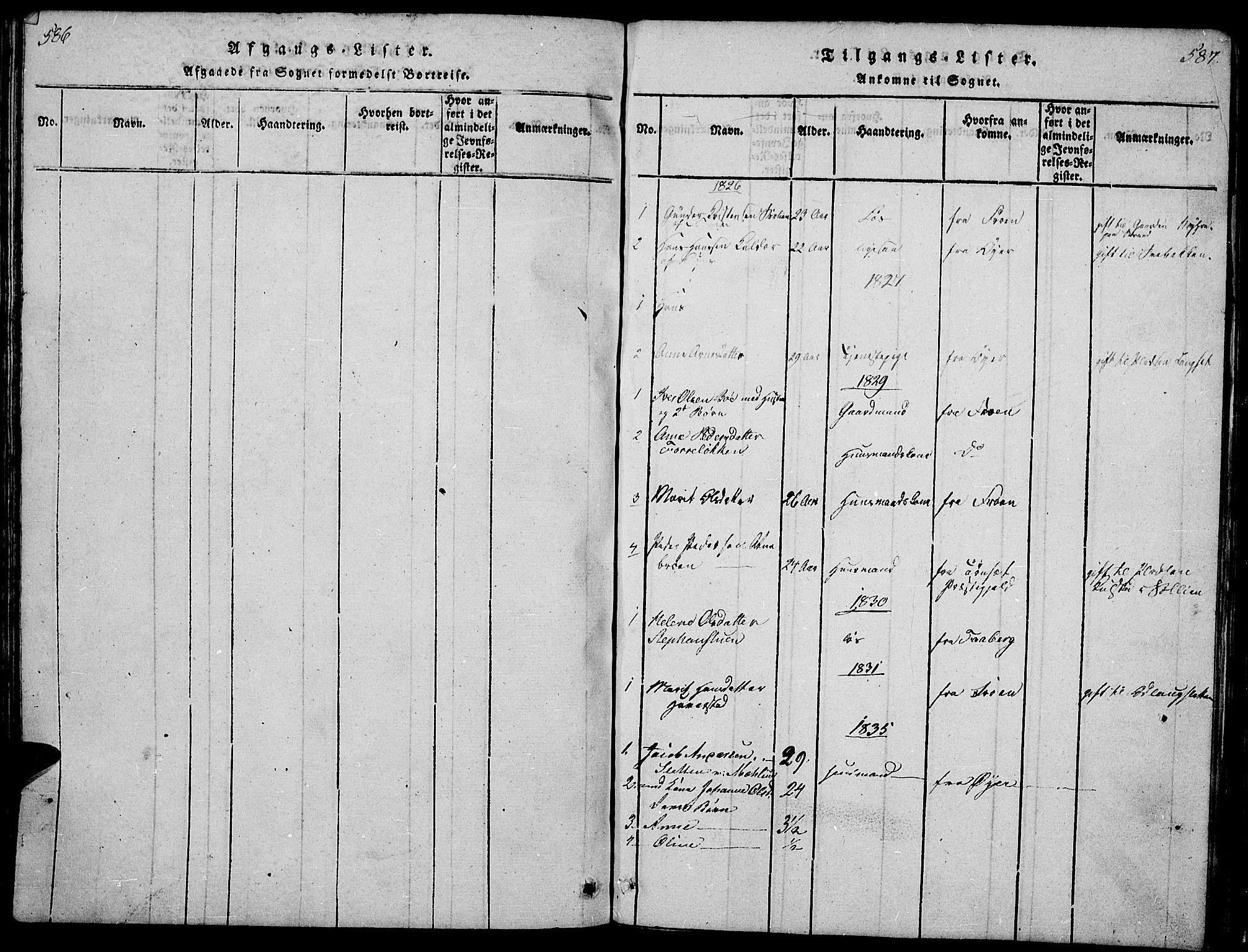 SAH, Ringebu prestekontor, Parish register (copy) no. 1, 1821-1839, p. 586-587