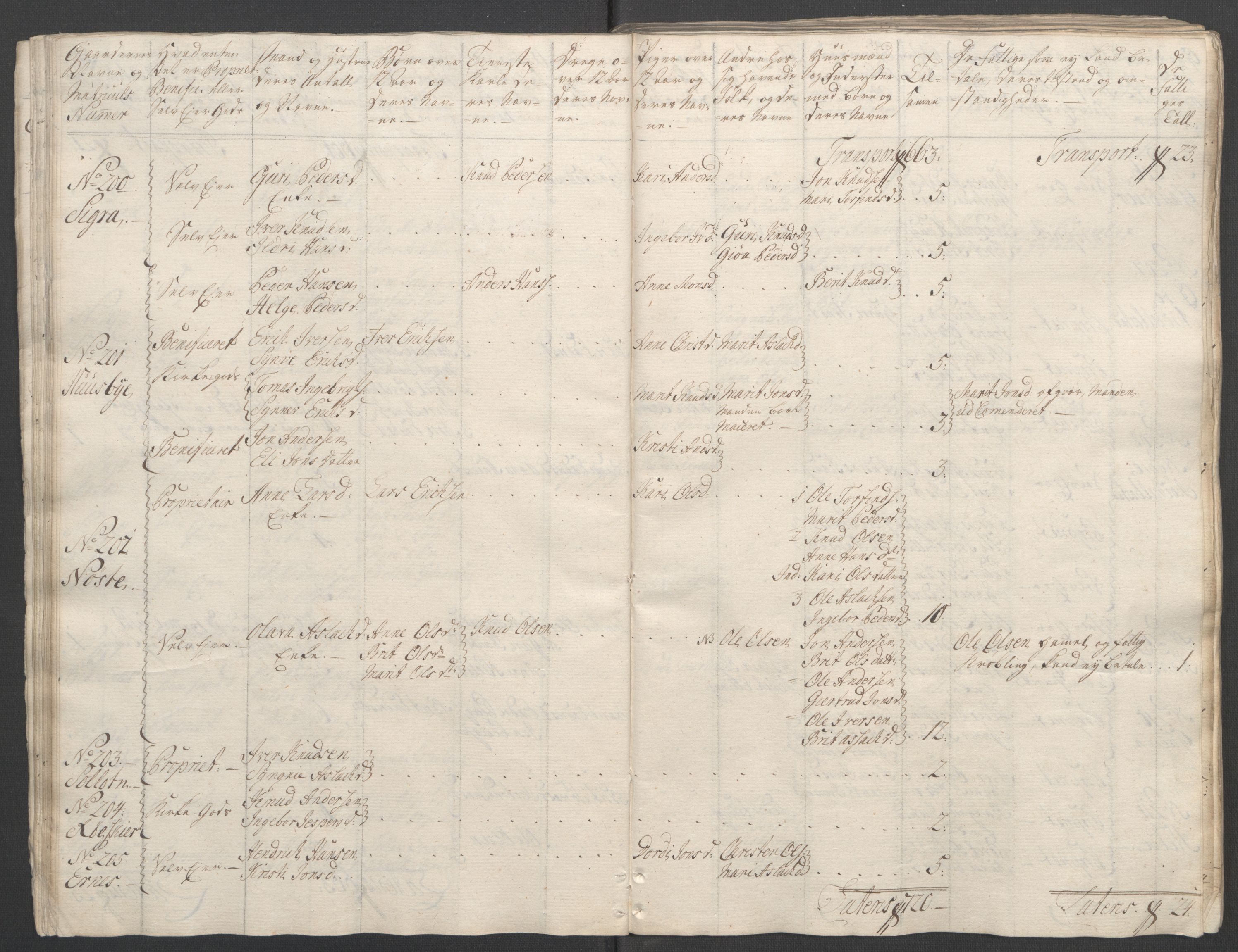 RA, Rentekammeret inntil 1814, Reviderte regnskaper, Fogderegnskap, R55/L3730: Ekstraskatten Romsdal, 1762-1763, p. 36