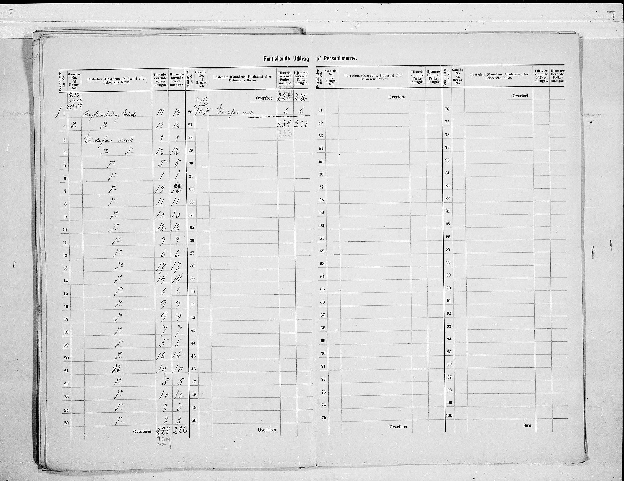 RA, 1900 census for Hof, 1900, p. 7