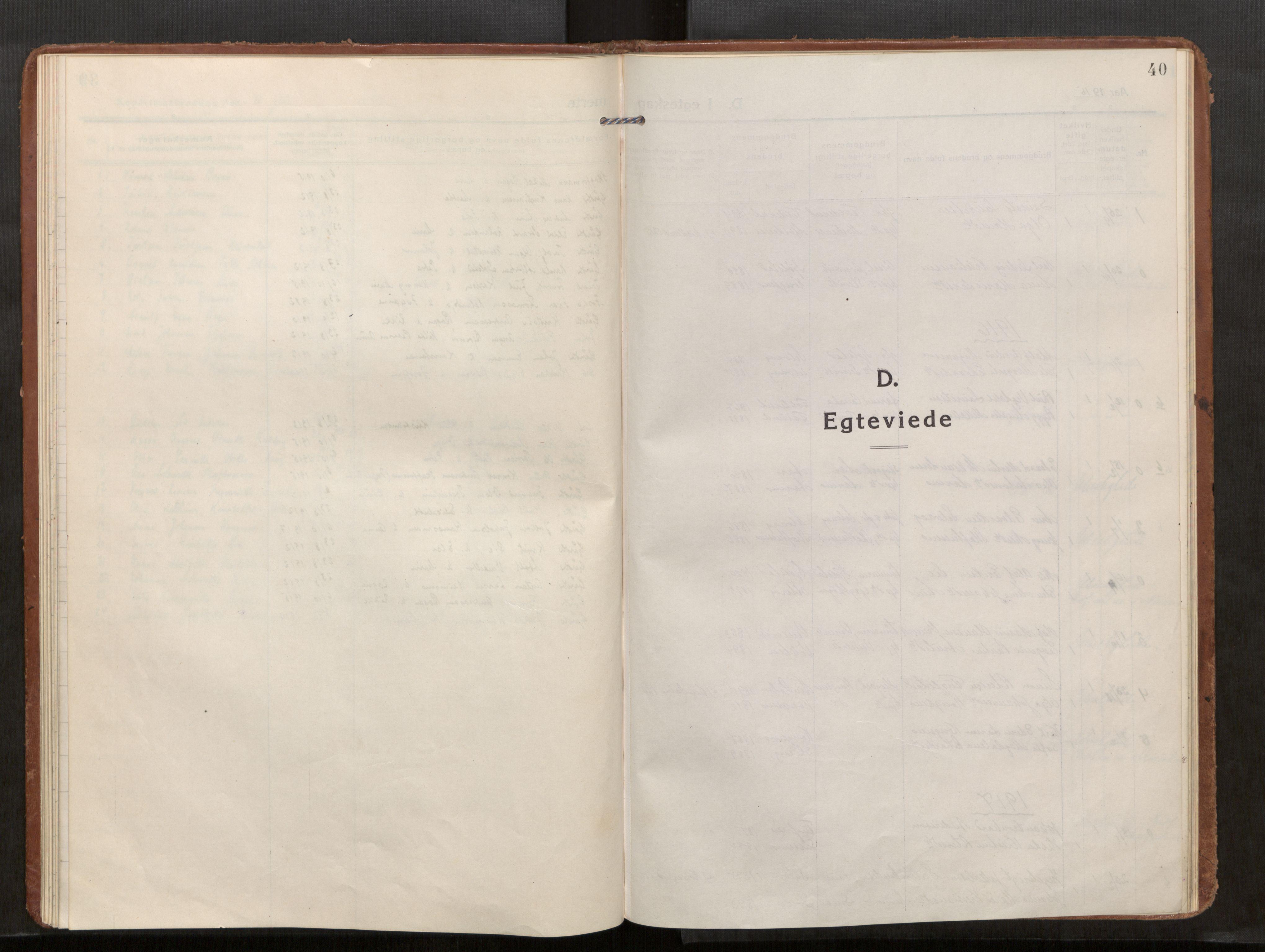 SAT, Kolvereid sokneprestkontor, H/Ha/Haa/L0002: Parish register (official) no. 2, 1914-1926, p. 40