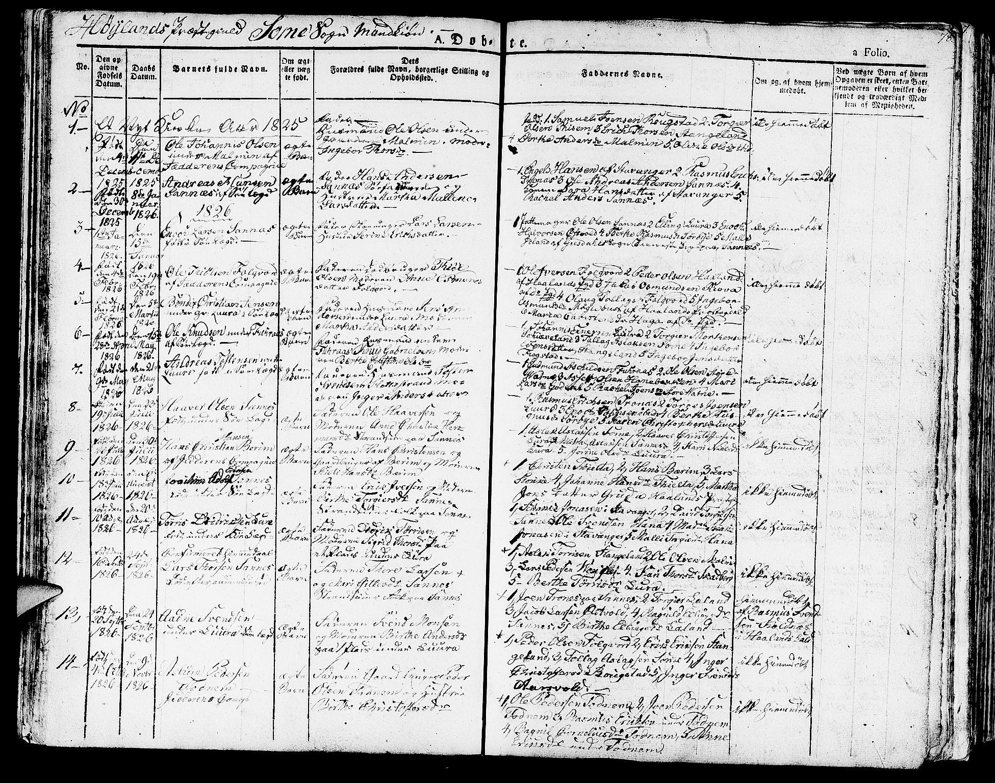 SAST, Høyland sokneprestkontor, 30BA/L0007: Parish register (official) no. A 7 /2, 1825-1841, p. 78