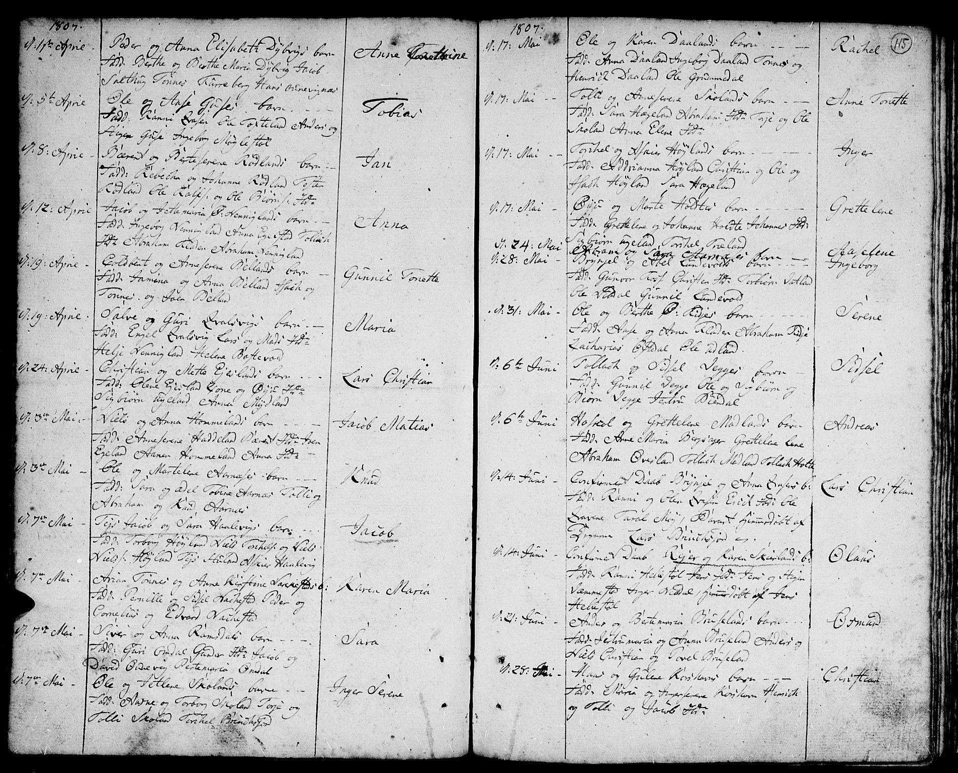 SAK, Lyngdal sokneprestkontor, F/Fa/Fac/L0004: Parish register (official) no. A 4, 1780-1815, p. 115
