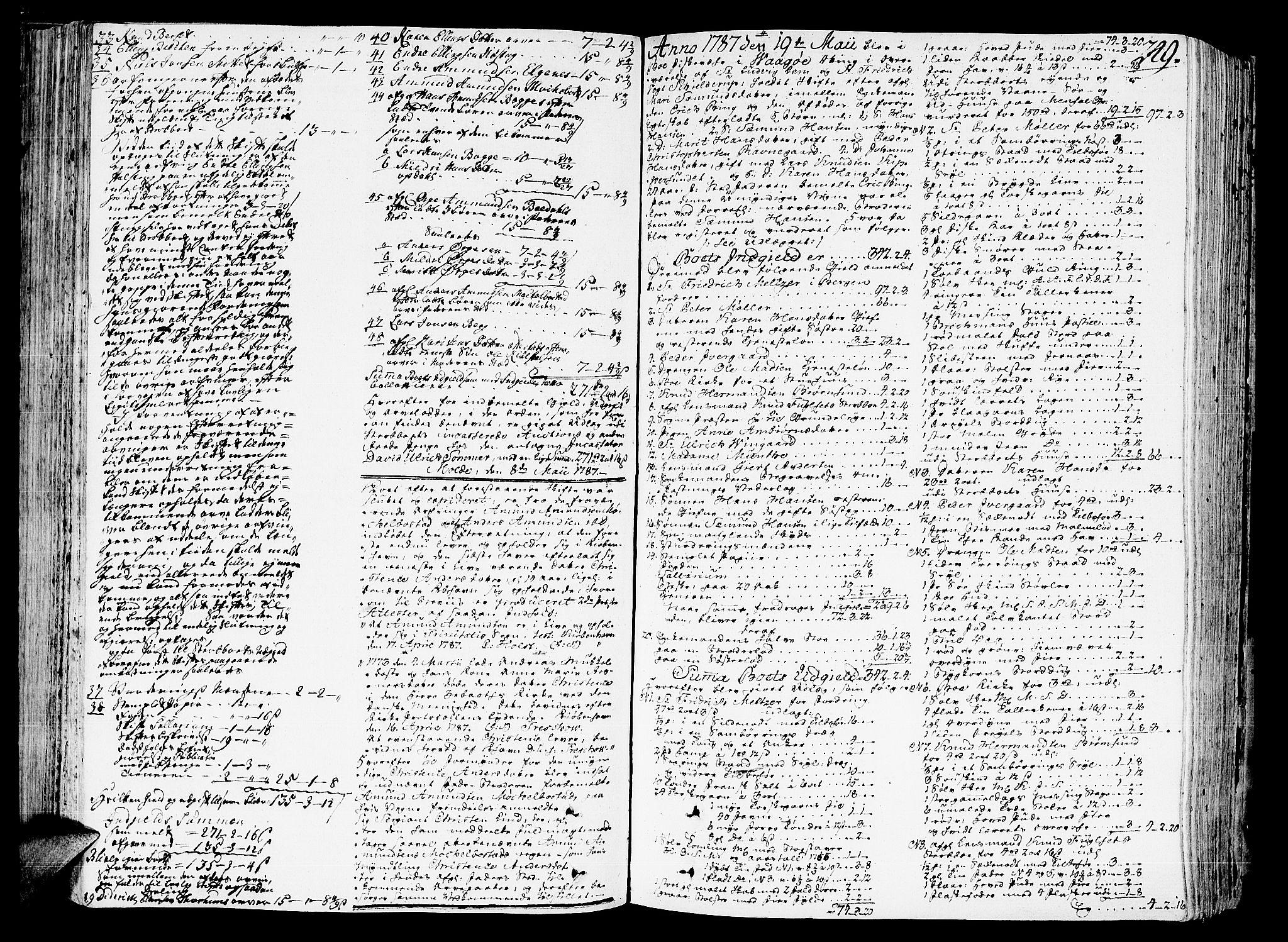 SAT, Romsdal sorenskriveri, 3/3A/L0011: Skifteprotokoll, 1782-1789, p. 248b-249a