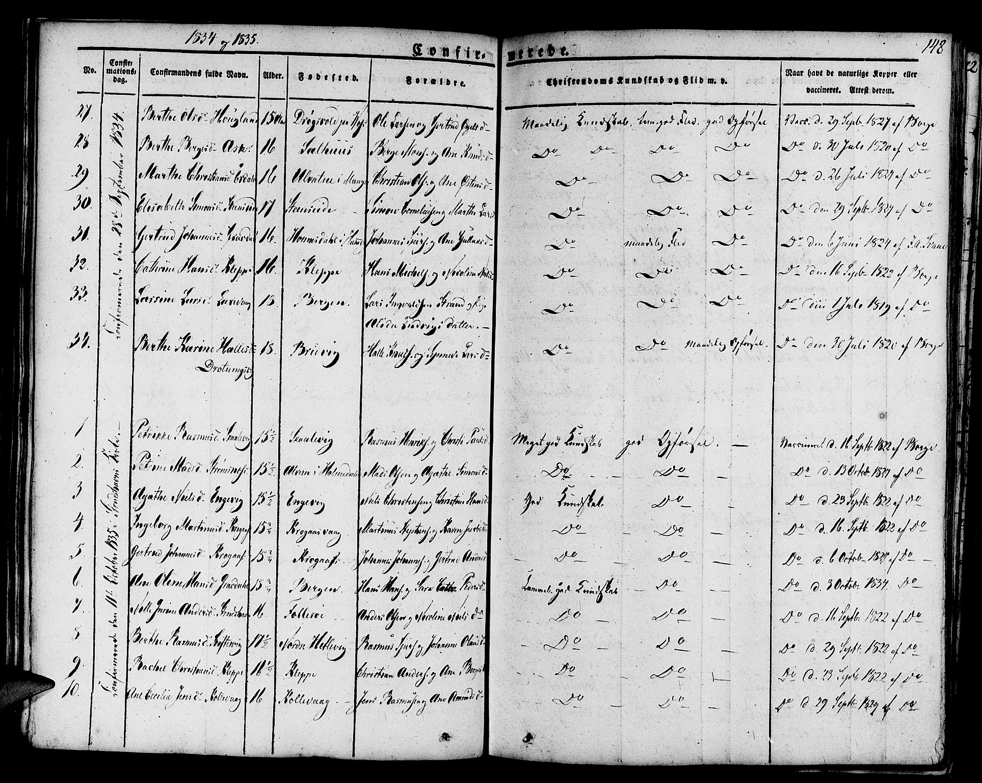 SAB, Askøy Sokneprestembete, H/Ha/Haa/Haaa/L0004: Parish register (official) no. A 4, 1825-1845, p. 148