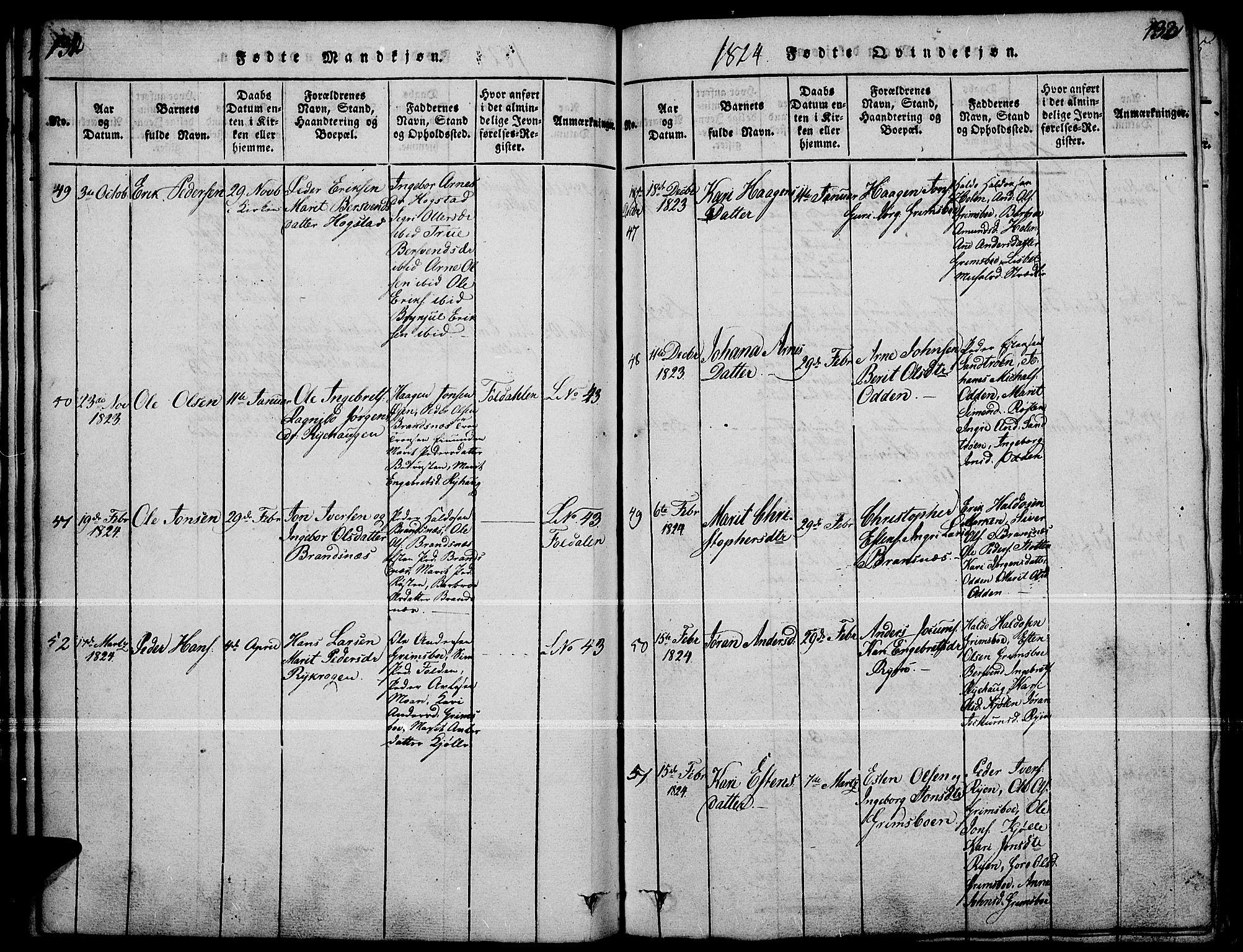 SAH, Tynset prestekontor, Parish register (official) no. 18, 1815-1829, p. 132-133