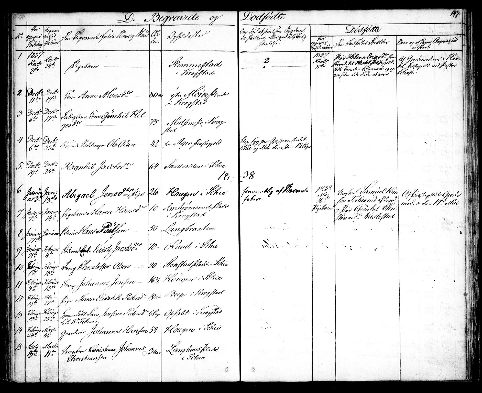 SAO, Kråkstad prestekontor Kirkebøker, F/Fa/L0005: Parish register (official) no. I 5, 1837-1847, p. 147