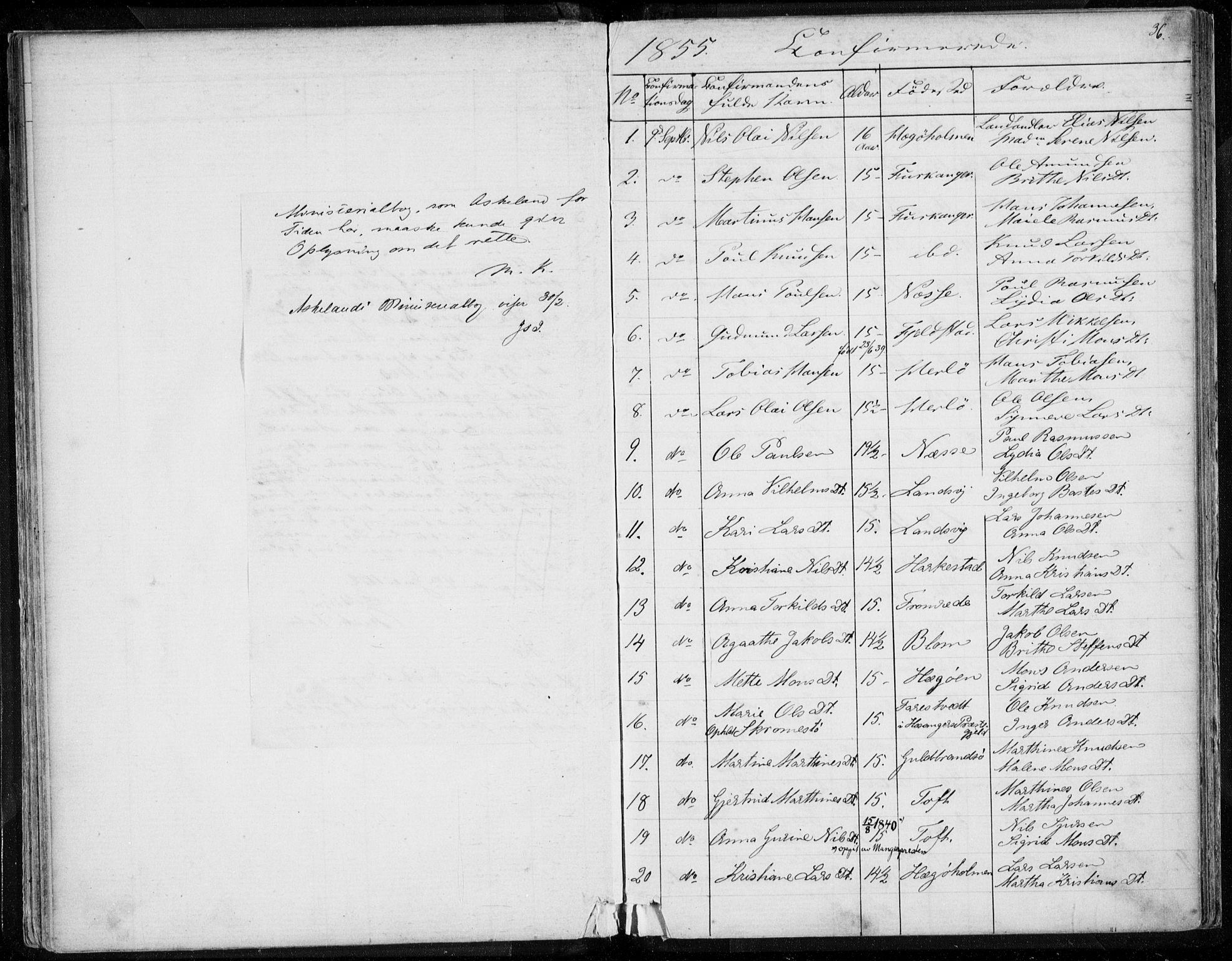SAB, Herdla Sokneprestembete, H/Haa: Parish register (official) no. A 1, 1855-1869, p. 36