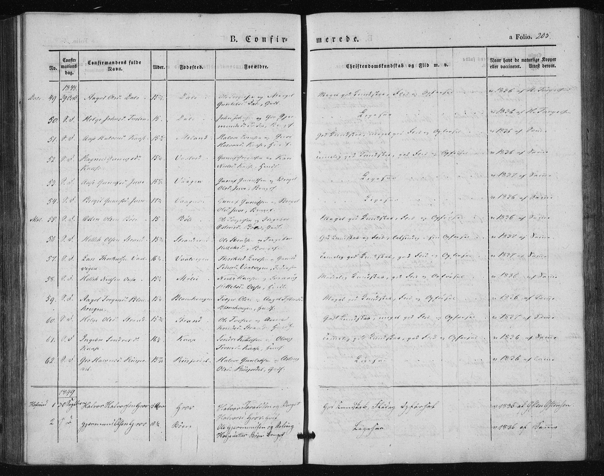 SAKO, Tinn kirkebøker, F/Fa/L0005: Parish register (official) no. I 5, 1844-1856, p. 205