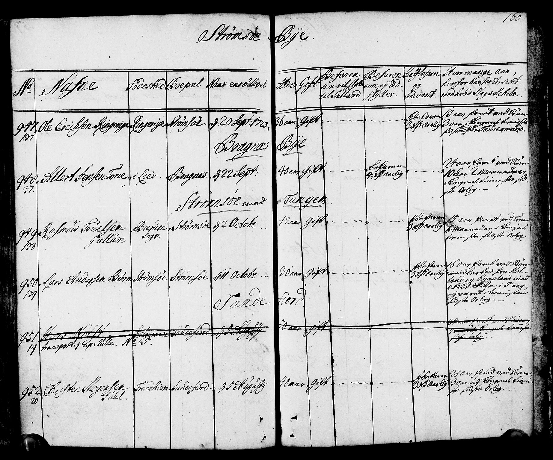 SAKO, Drammen innrulleringsdistrikt, F/Fa/L0002: Hovedrulle, 1723-1726, p. 161