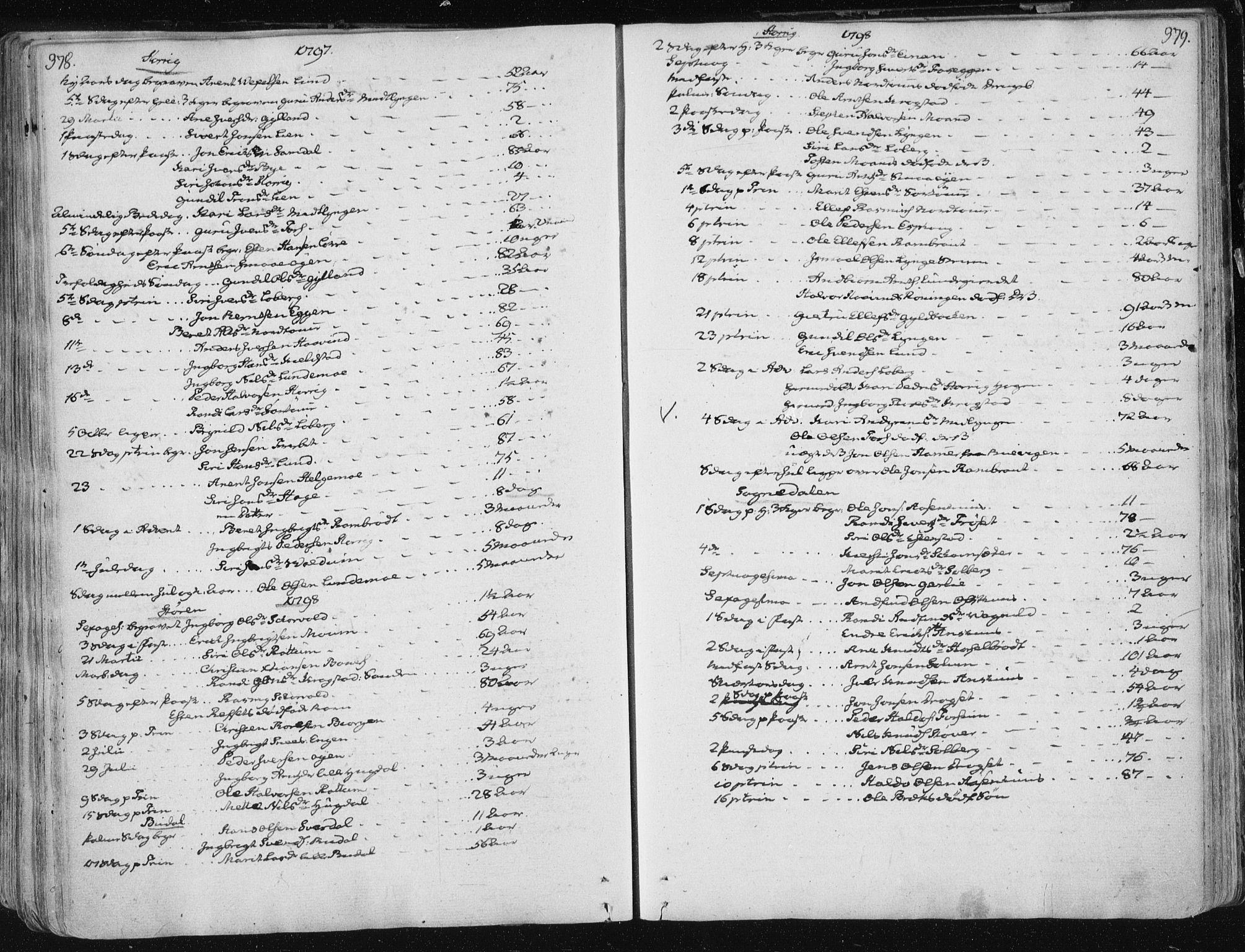 SAT, Ministerialprotokoller, klokkerbøker og fødselsregistre - Sør-Trøndelag, 687/L0992: Parish register (official) no. 687A03 /1, 1788-1815, p. 378-379
