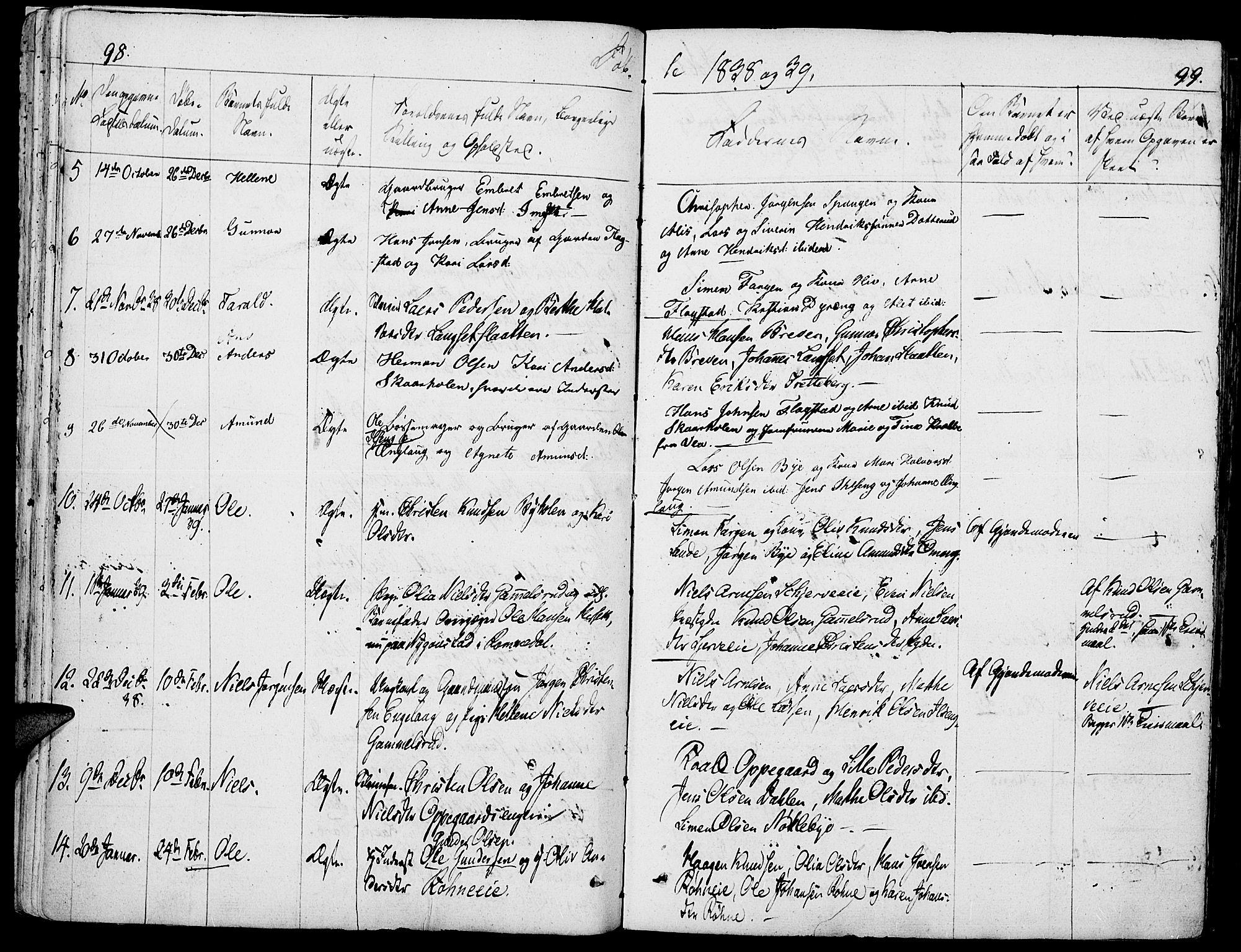SAH, Løten prestekontor, K/Ka/L0006: Parish register (official) no. 6, 1832-1849, p. 98-99