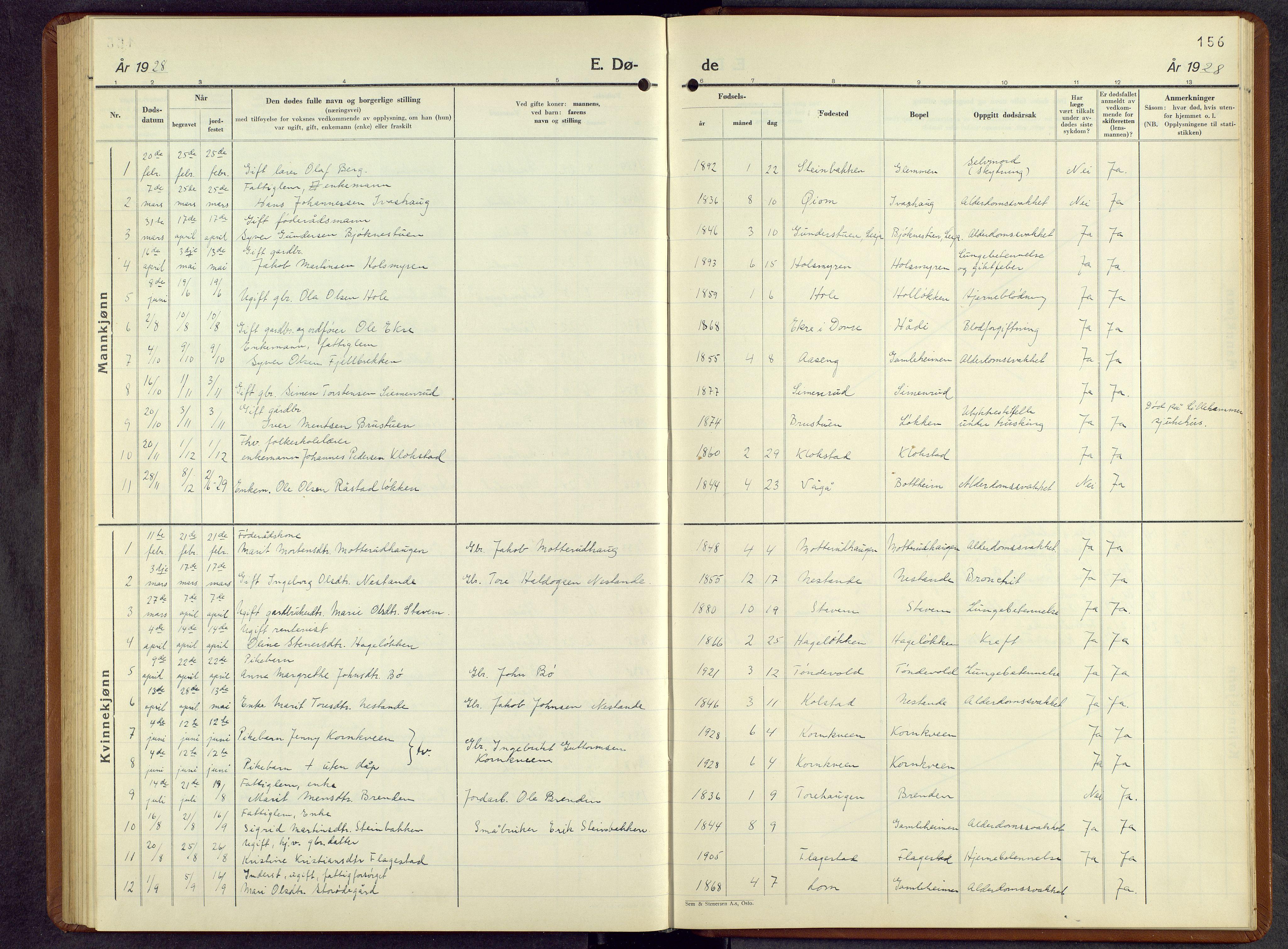 SAH, Lesja prestekontor, Parish register (copy) no. 10, 1925-1960, p. 156