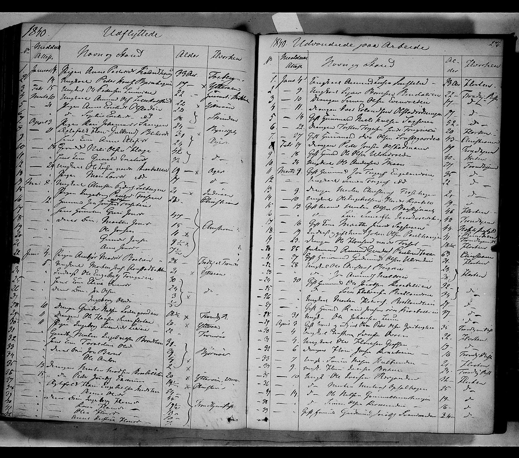 SAH, Gausdal prestekontor, Parish register (official) no. 7, 1840-1850, p. 276