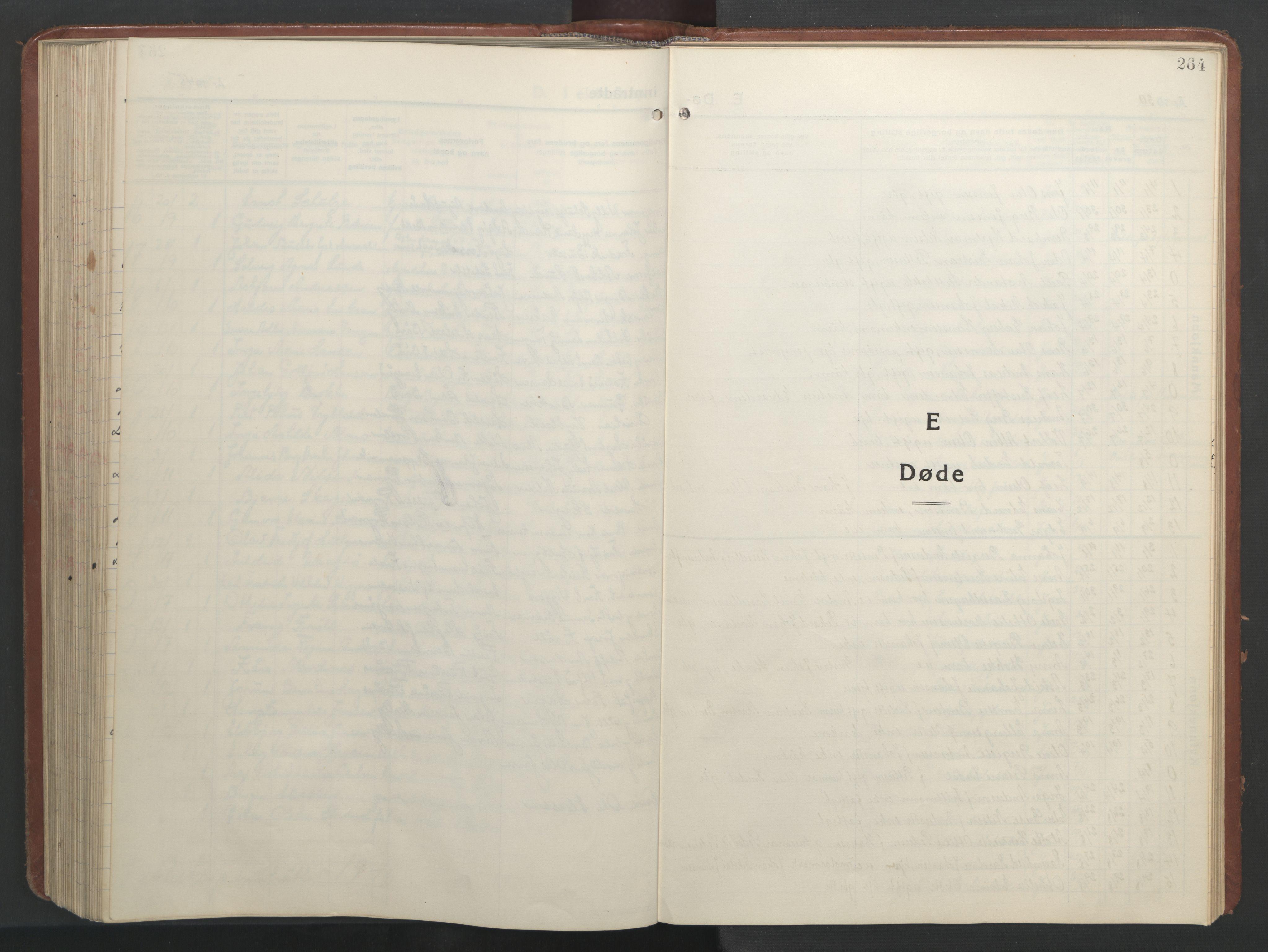 SAT, Ministerialprotokoller, klokkerbøker og fødselsregistre - Nordland, 847/L0680: Parish register (copy) no. 847C08, 1930-1947, p. 264