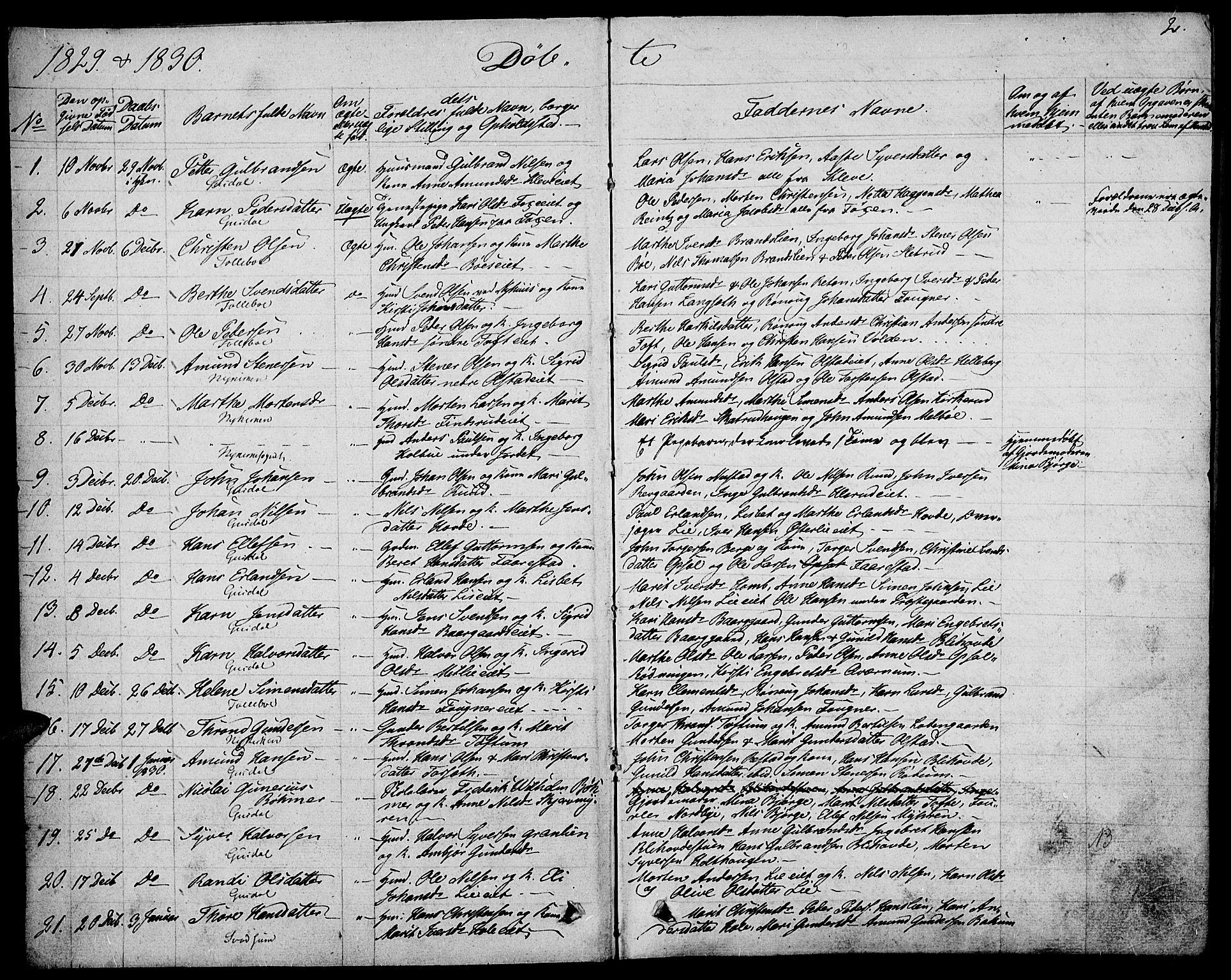 SAH, Gausdal prestekontor, Parish register (official) no. 6, 1830-1839, p. 2
