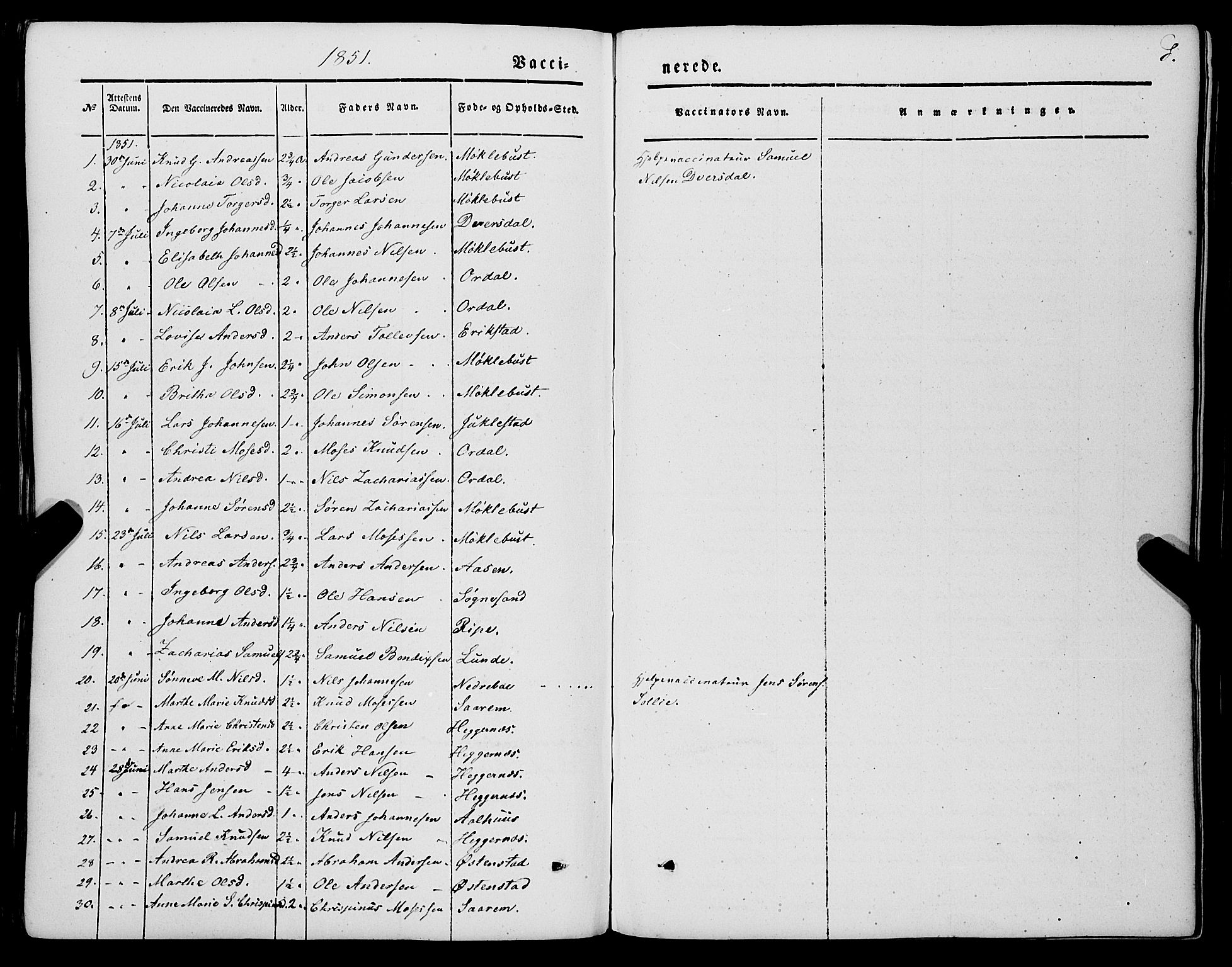 SAB, Jølster sokneprestembete, H/Haa/Haaa/L0010: Parish register (official) no. A 10, 1847-1865, p. 8