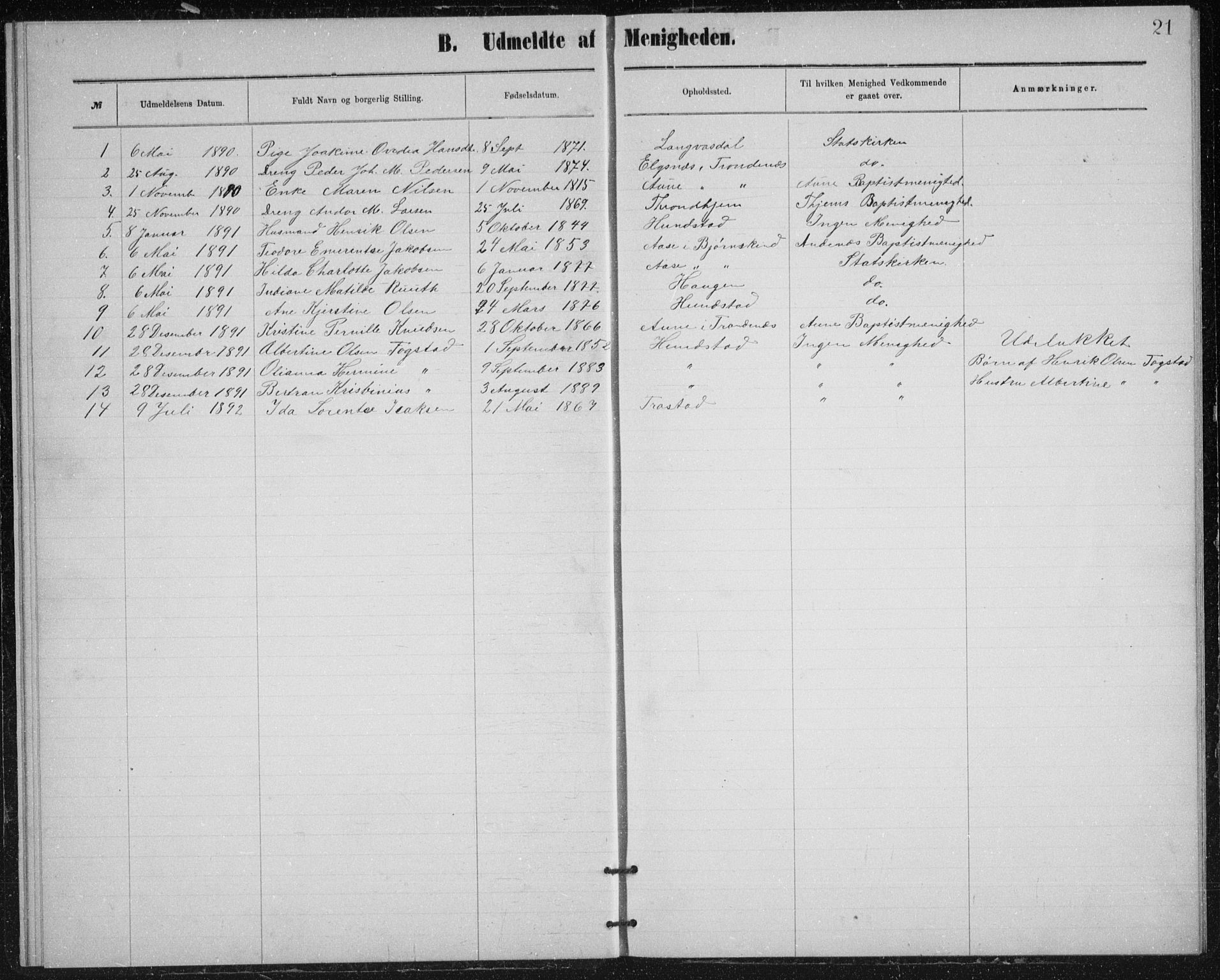 SATØ, Uten arkivreferanse, Dissenter register no. DP 4, 1877-1892, p. 21