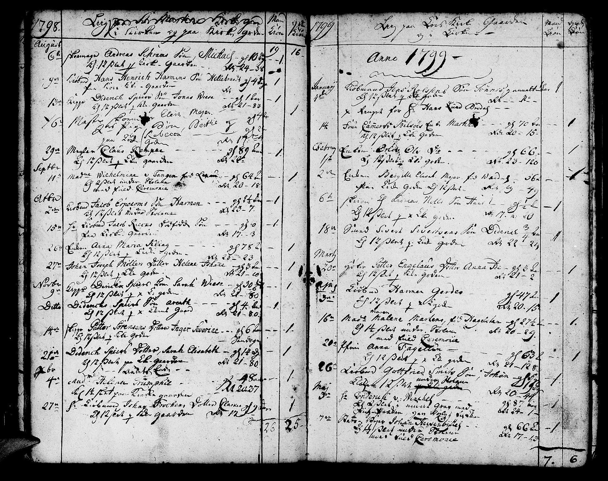 SAB, Korskirken Sokneprestembete, H/Haa/L0012: Parish register (official) no. A 12, 1786-1832, p. 159