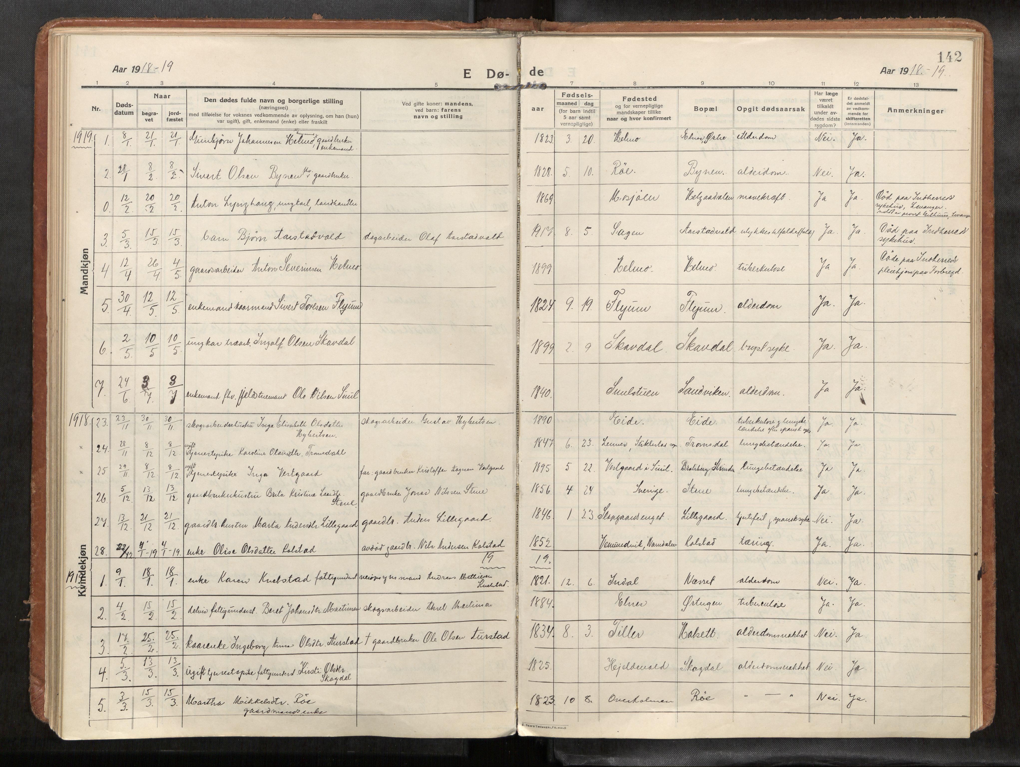 SAT, Verdal sokneprestkontor*, Parish register (official) no. 1, 1916-1928, p. 142