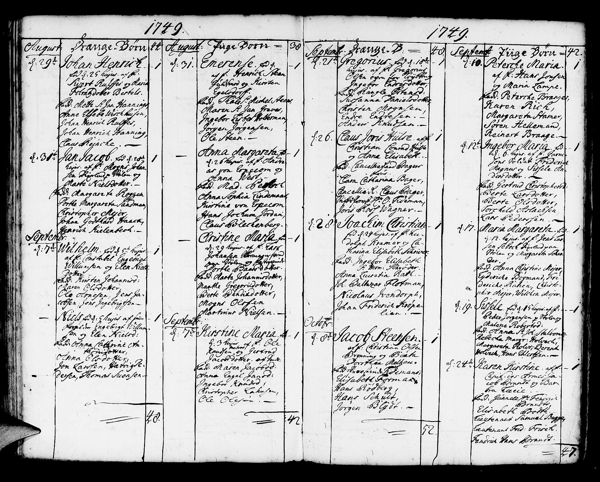 SAB, Korskirken Sokneprestembete, H/Haa/L0004: Parish register (official) no. A 4, 1720-1750, p. 291