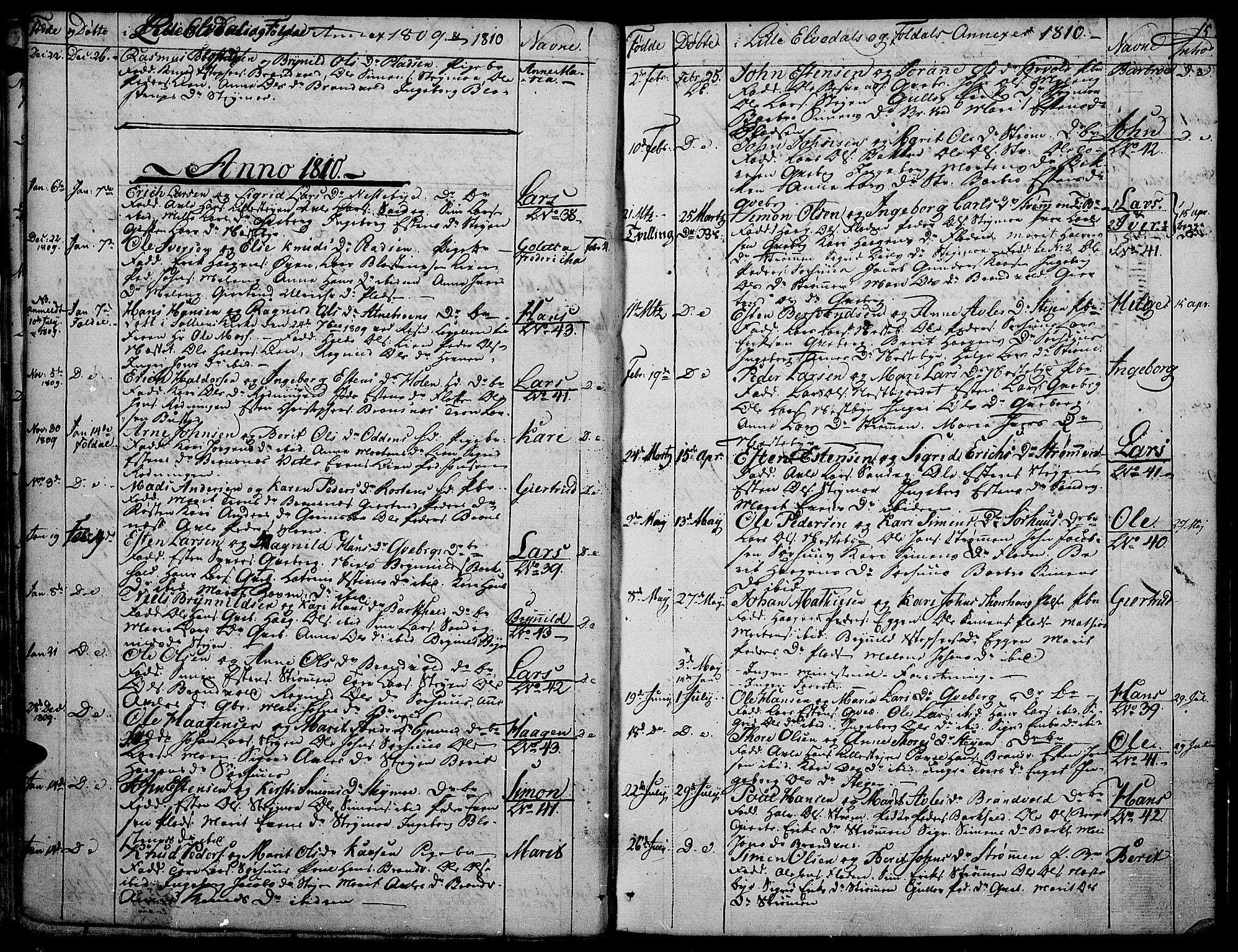 SAH, Tynset prestekontor, Parish register (official) no. 16, 1801-1814, p. 15