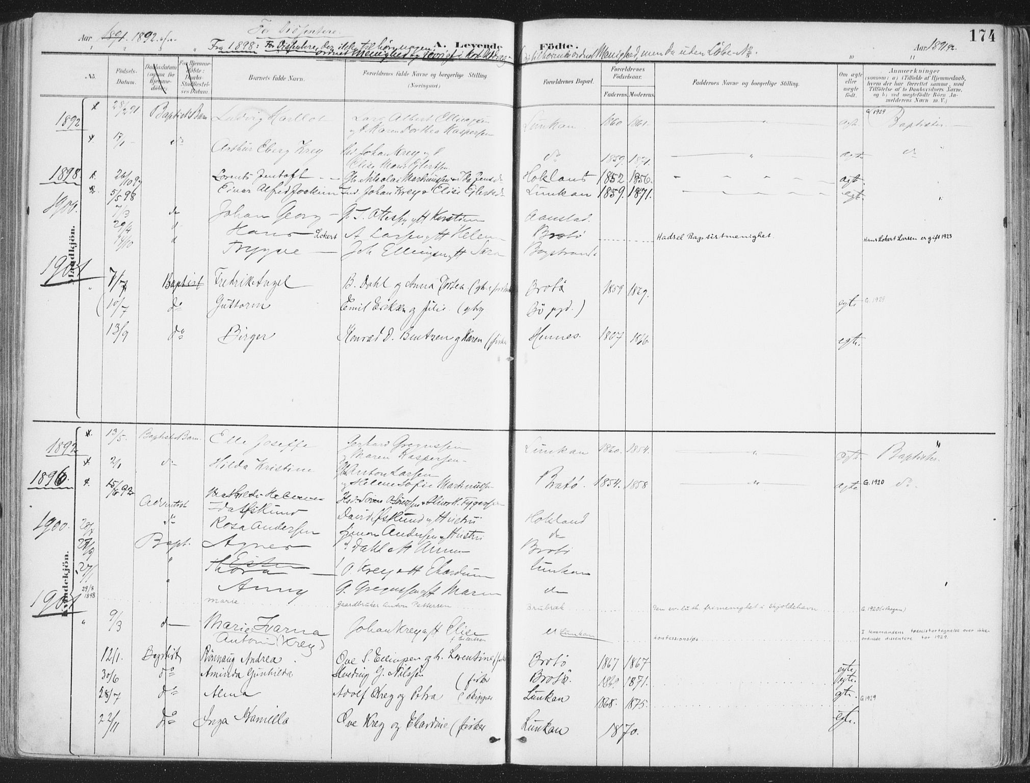 SAT, Ministerialprotokoller, klokkerbøker og fødselsregistre - Nordland, 888/L1246: Parish register (official) no. 888A12, 1891-1903, p. 174