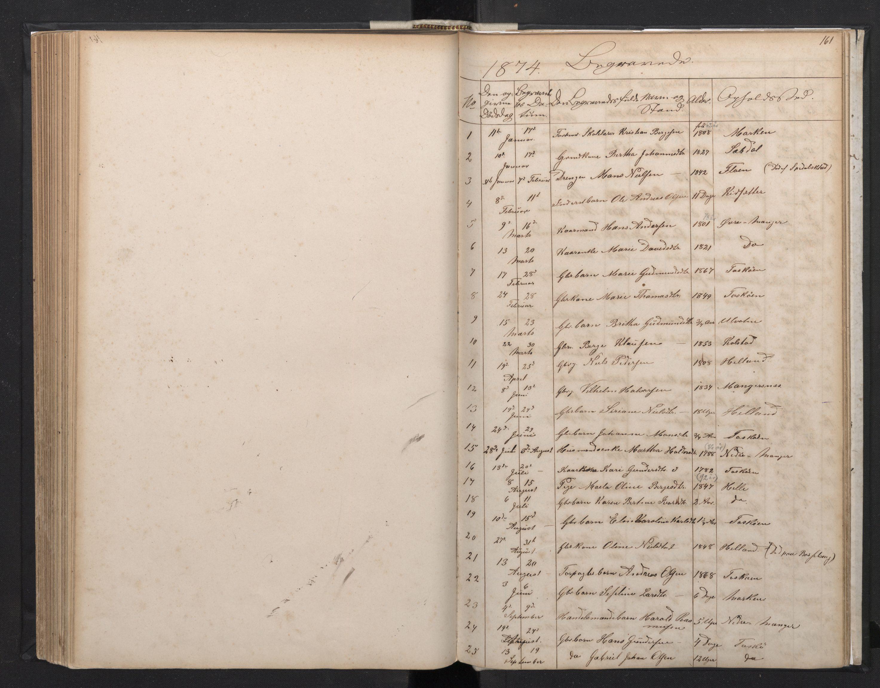SAB, Manger sokneprestembete, H/Hab: Parish register (copy) no. A 1, 1874-1901, p. 160b-161a