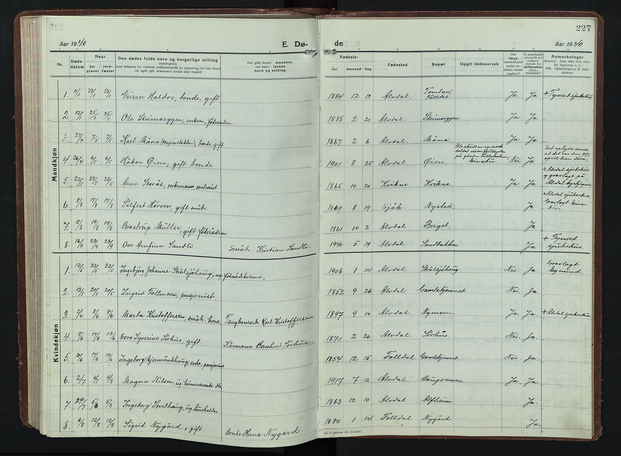 SAH, Alvdal prestekontor, Parish register (copy) no. 7, 1924-1945, p. 227