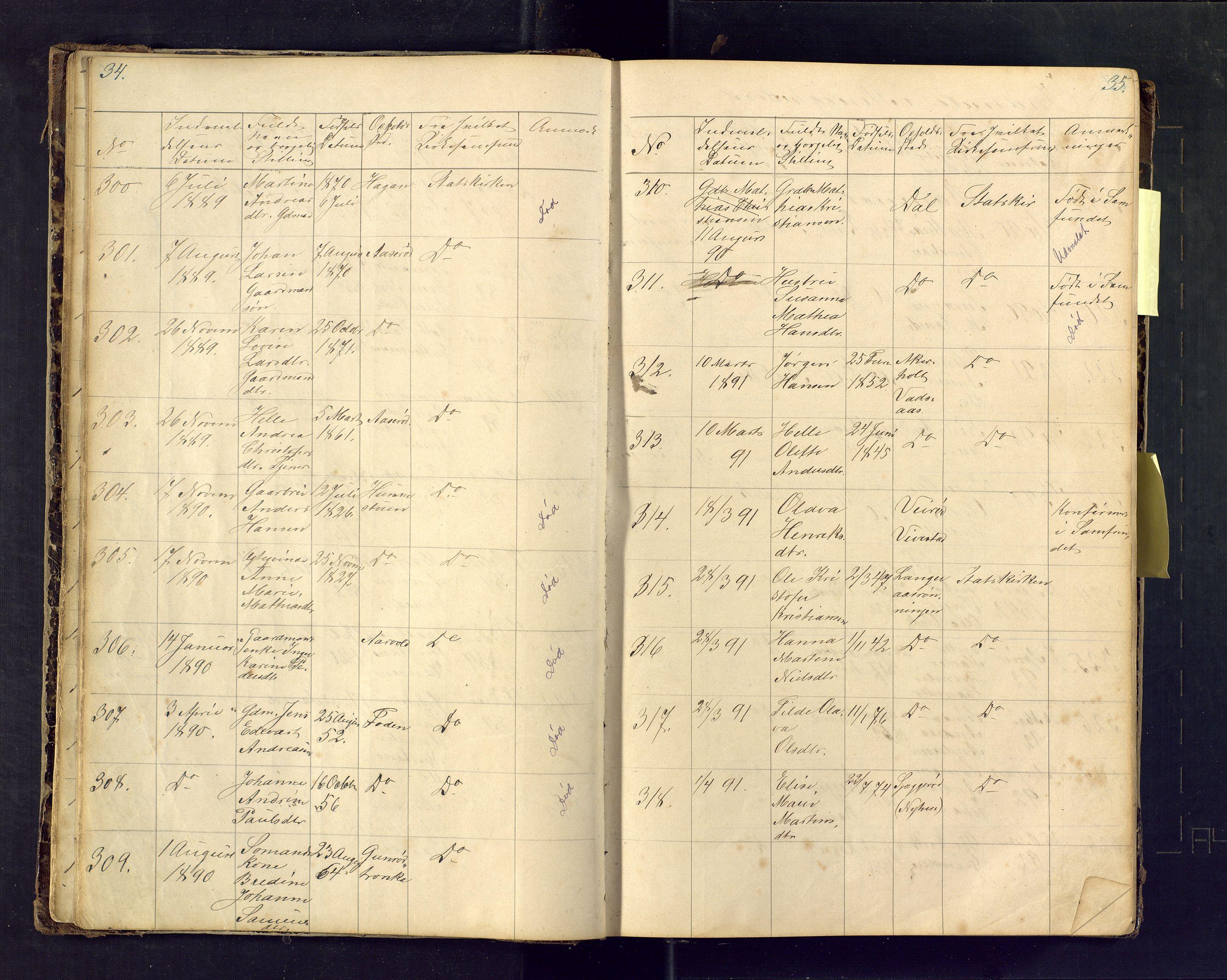 SAKO, Den evangelisk lutherske frimenighet i Jarlsbergs grevskap med flere steder, F/Fa/L0001: Dissenter register no. Fa/L0001, 1872-1925, p. 34-35